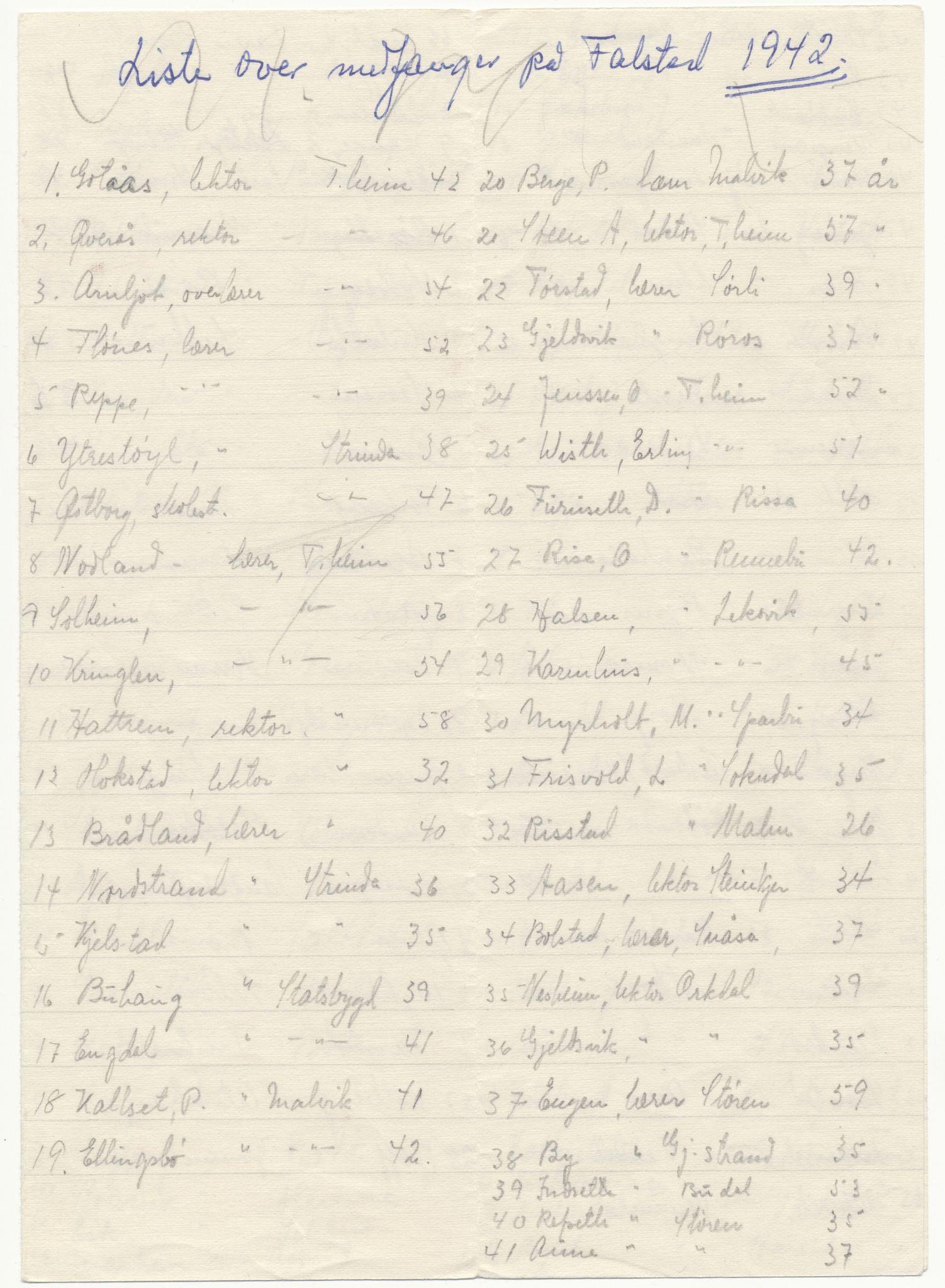 FSM, Falstadsenteret, dokumentsamling, F/L0169: Wolff, Johan Hammond (1901), 1942