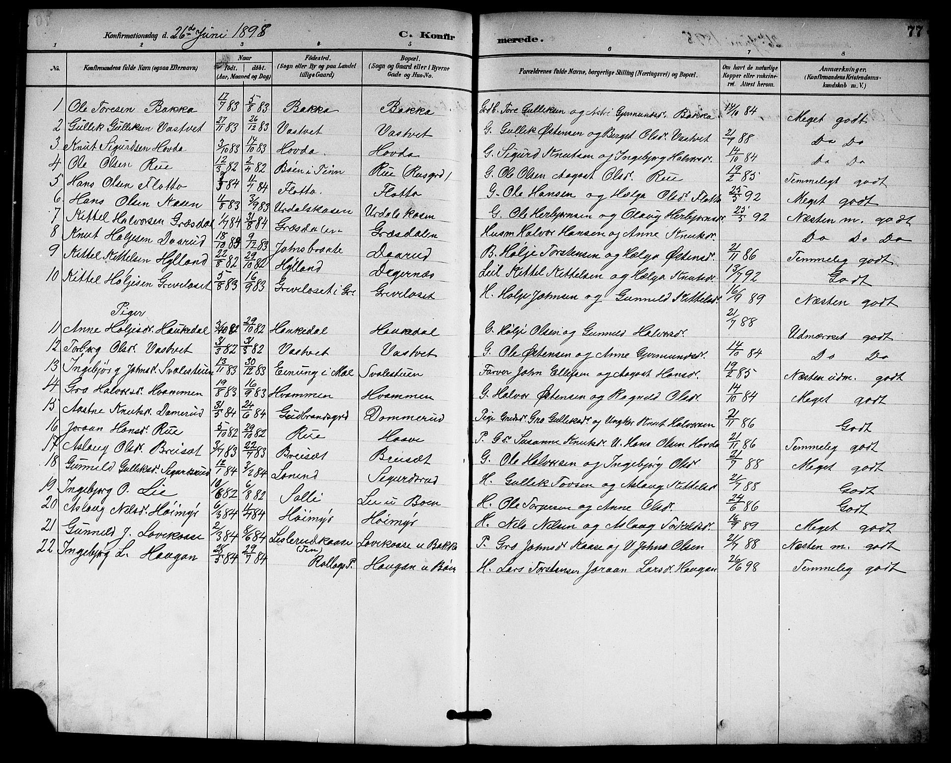 SAKO, Gransherad kirkebøker, G/Gb/L0003: Klokkerbok nr. II 3, 1887-1921, s. 77