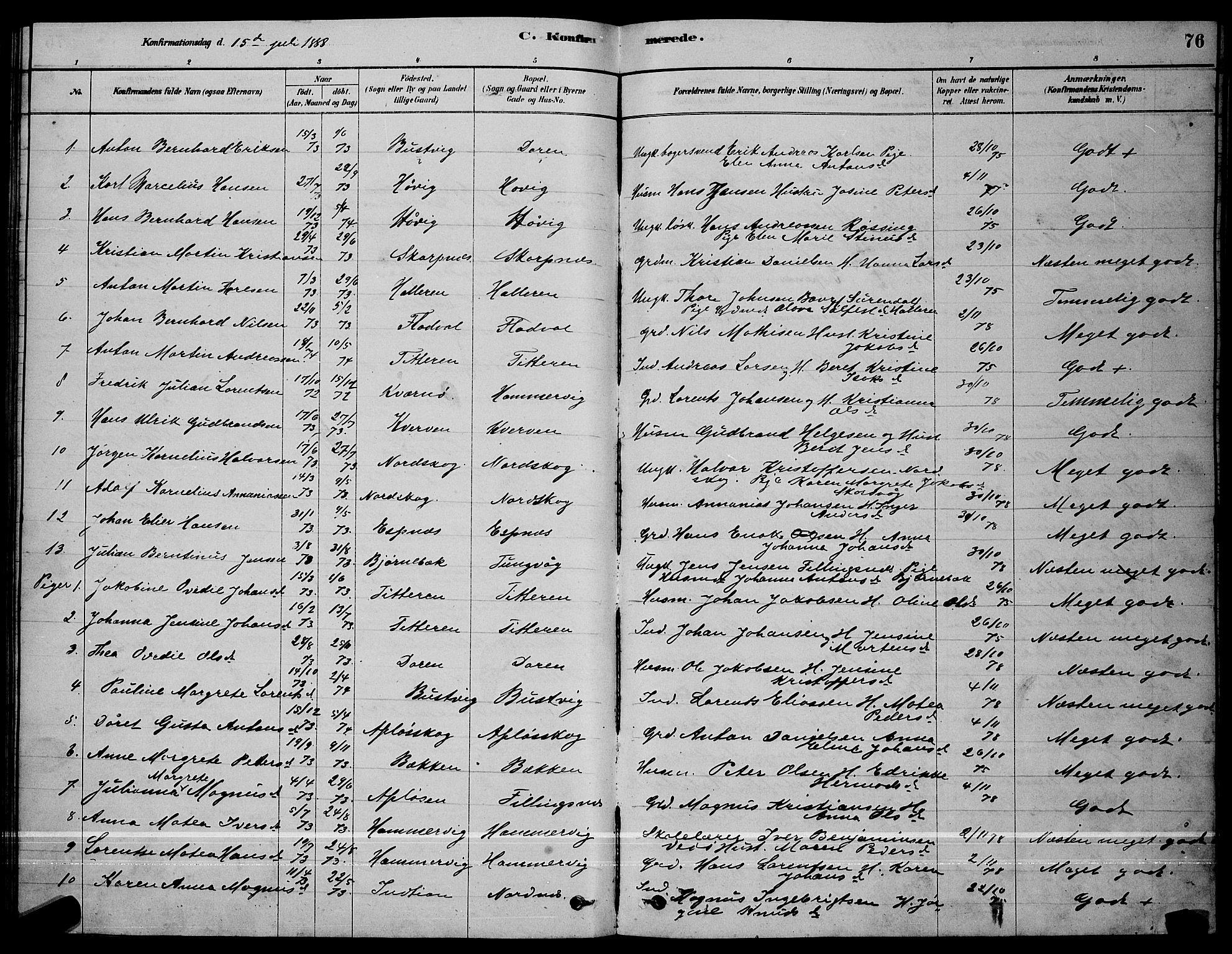 SAT, Ministerialprotokoller, klokkerbøker og fødselsregistre - Sør-Trøndelag, 641/L0597: Klokkerbok nr. 641C01, 1878-1893, s. 76