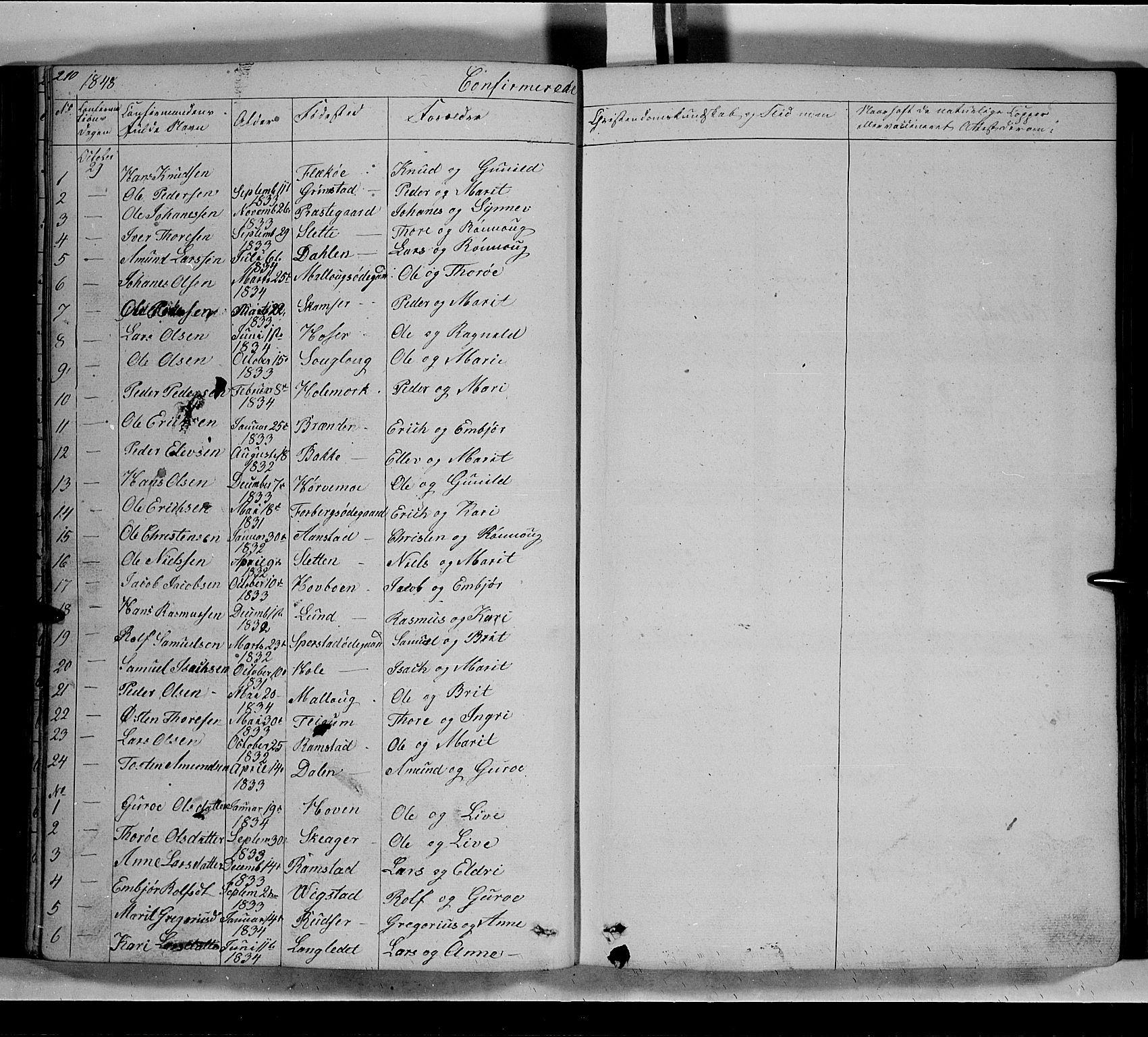SAH, Lom prestekontor, L/L0004: Klokkerbok nr. 4, 1845-1864, s. 210-211