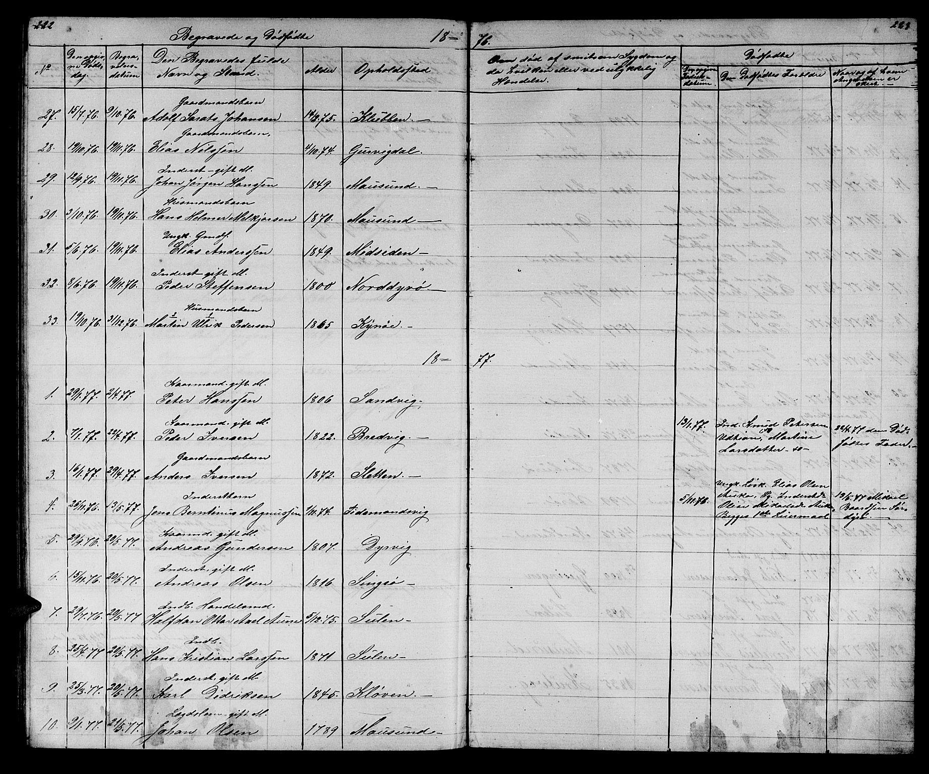 SAT, Ministerialprotokoller, klokkerbøker og fødselsregistre - Sør-Trøndelag, 640/L0583: Klokkerbok nr. 640C01, 1866-1877, s. 222-223