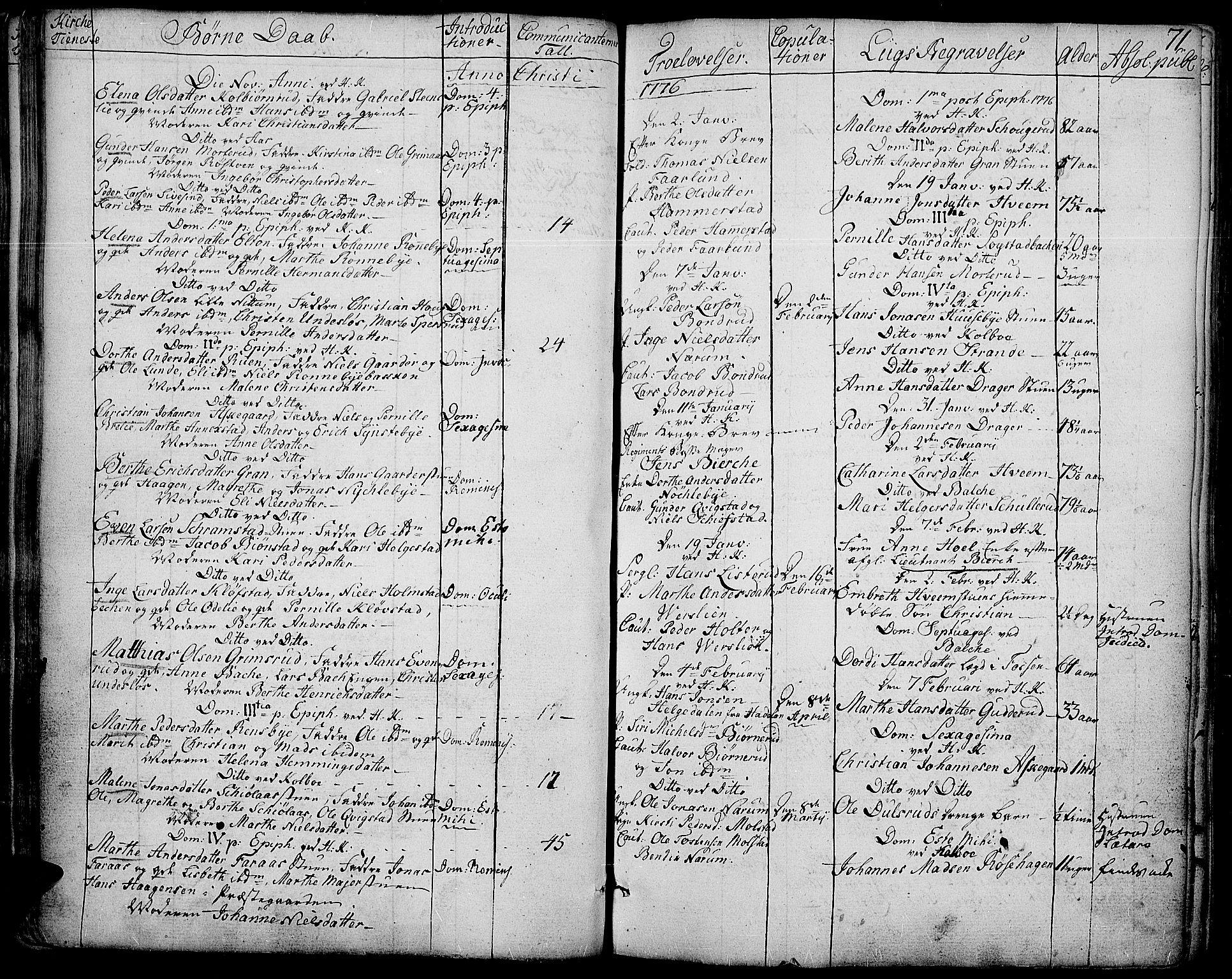 SAH, Toten prestekontor, Ministerialbok nr. 6, 1773-1793, s. 71