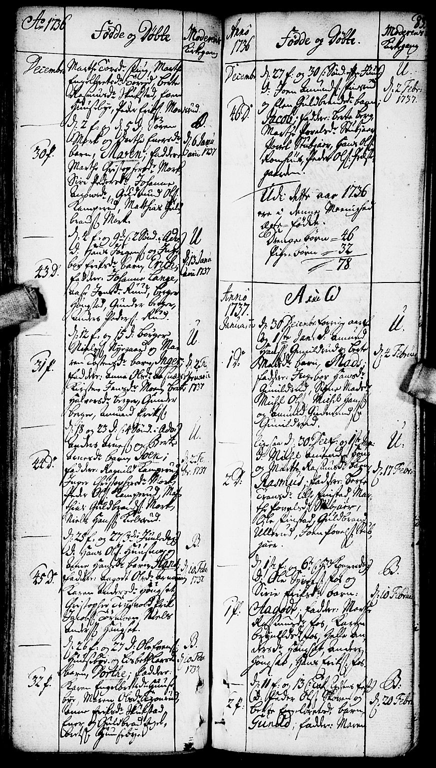 SAO, Aurskog prestekontor Kirkebøker, F/Fa/L0002: Ministerialbok nr. I 2, 1735-1766, s. 83