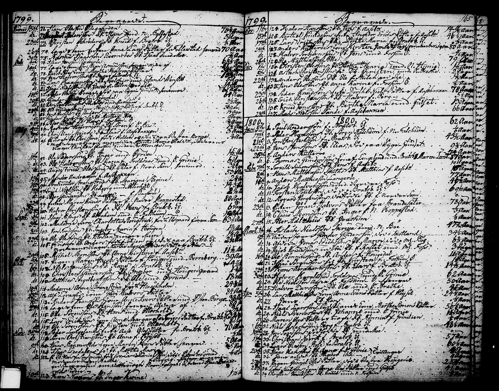 SAKO, Gjerpen kirkebøker, F/Fa/L0003: Ministerialbok nr. 3, 1796-1814, s. 165