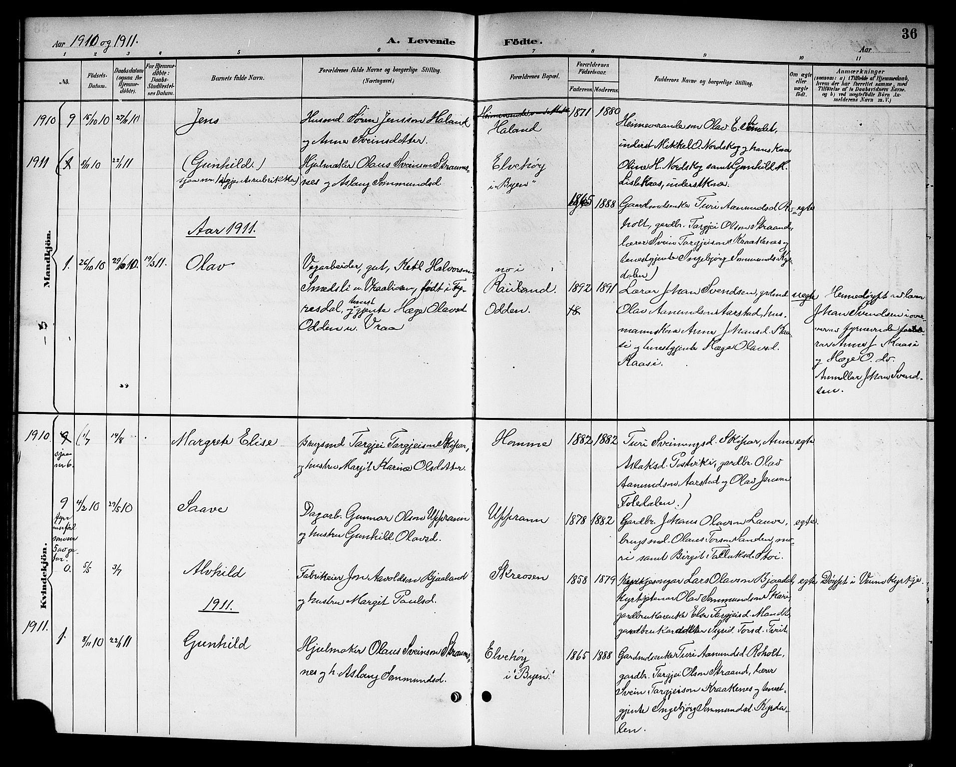 SAKO, Kviteseid kirkebøker, G/Gc/L0001: Klokkerbok nr. III 1, 1893-1916, s. 36