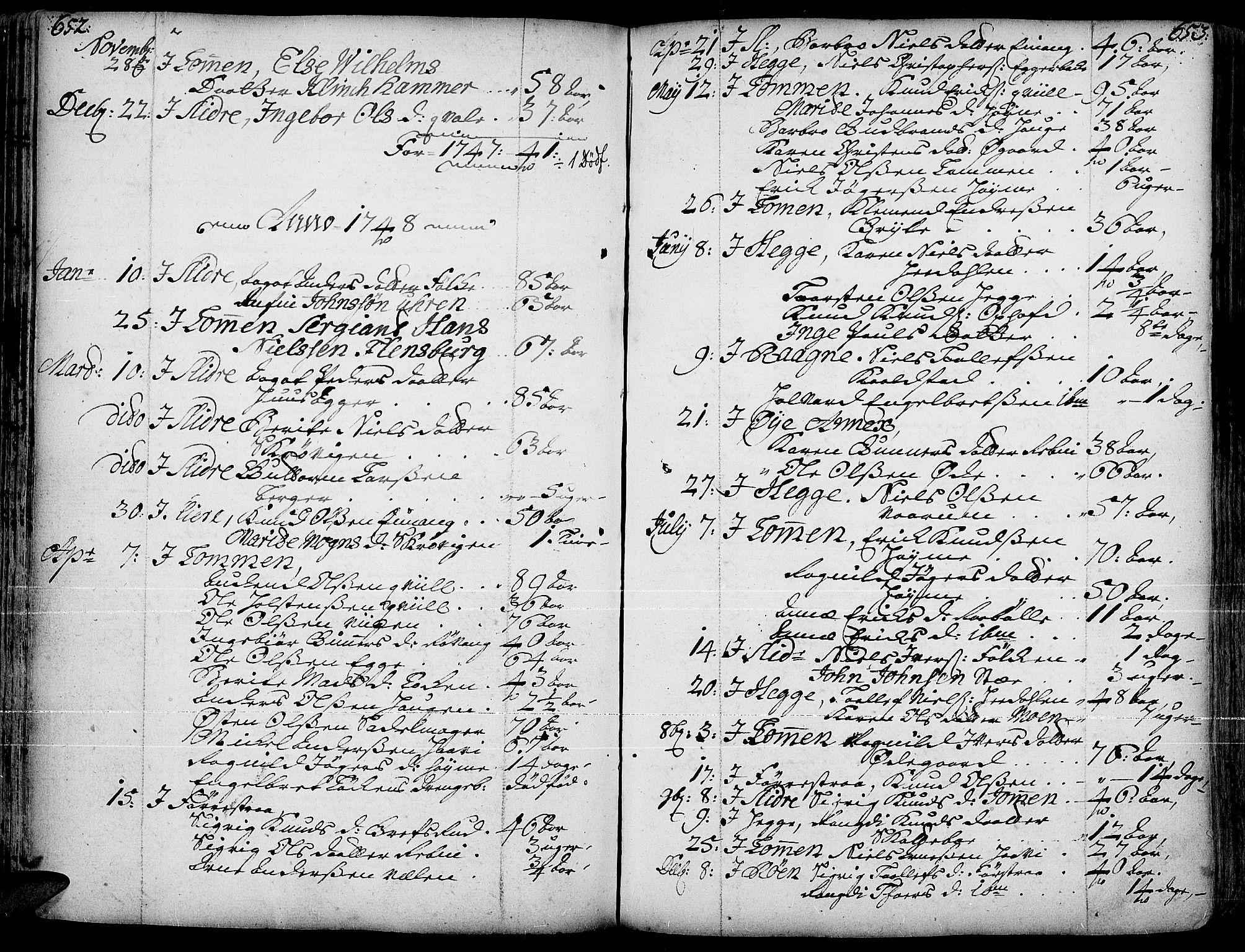 SAH, Slidre prestekontor, Ministerialbok nr. 1, 1724-1814, s. 652-653