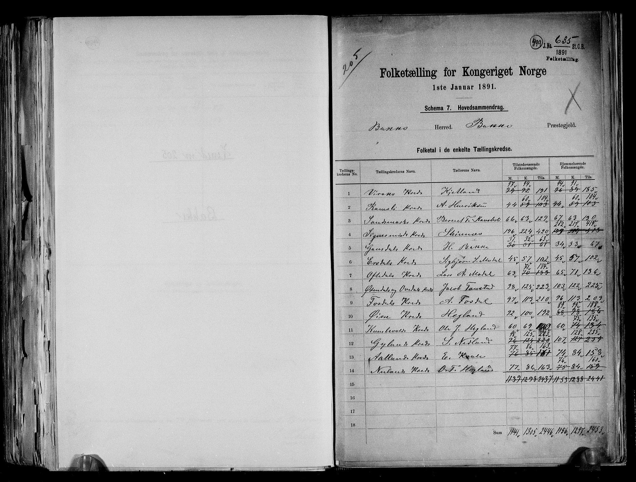 RA, Folketelling 1891 for 1045 Bakke herred, 1891, s. 2