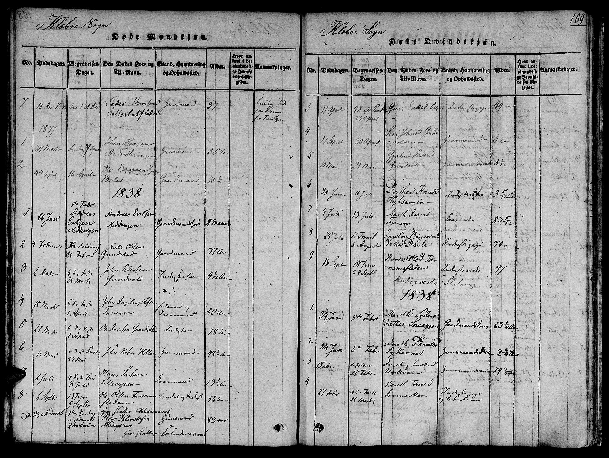 SAT, Ministerialprotokoller, klokkerbøker og fødselsregistre - Sør-Trøndelag, 618/L0439: Ministerialbok nr. 618A04 /1, 1816-1843, s. 109