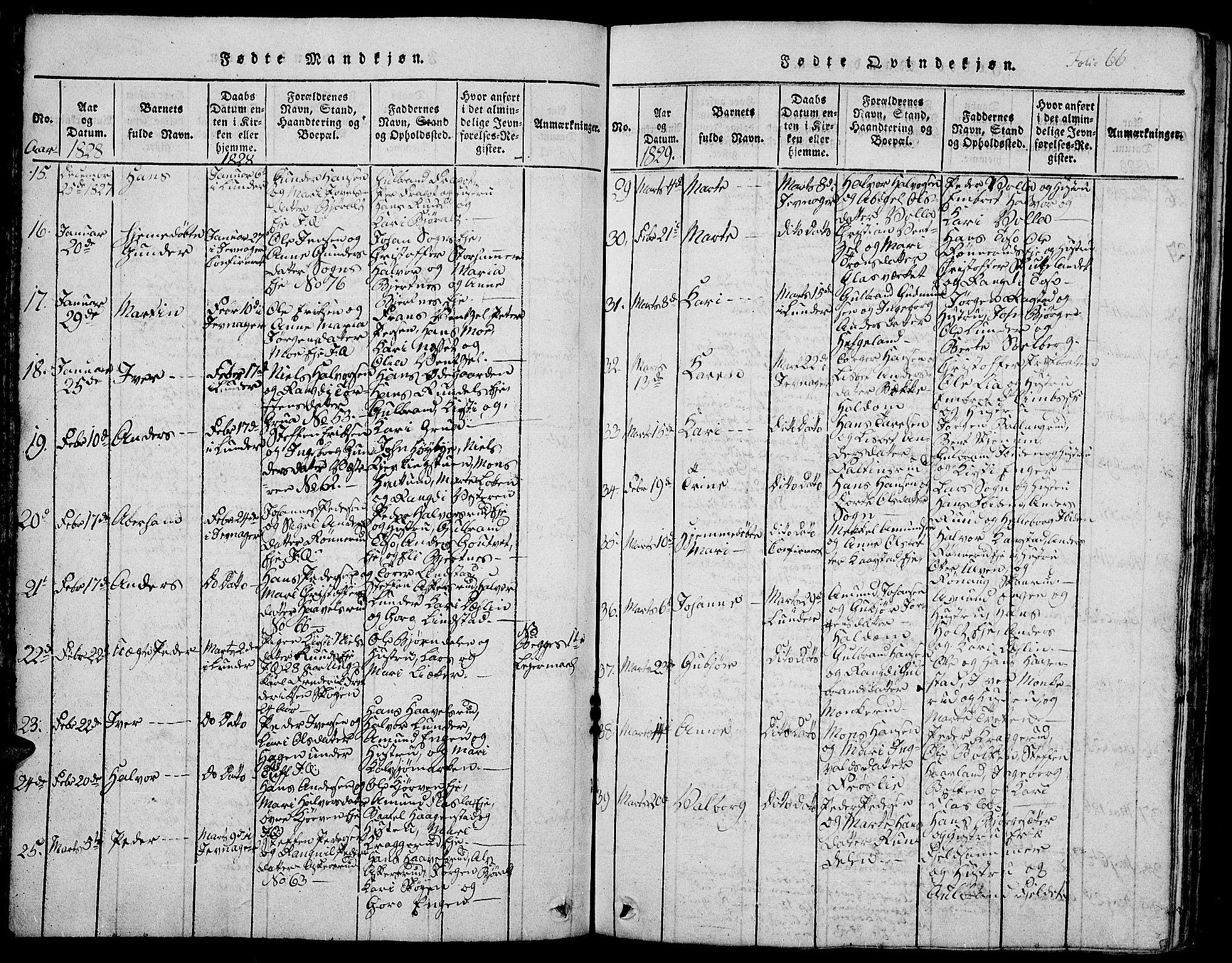 SAH, Jevnaker prestekontor, Klokkerbok nr. 1, 1815-1837, s. 66