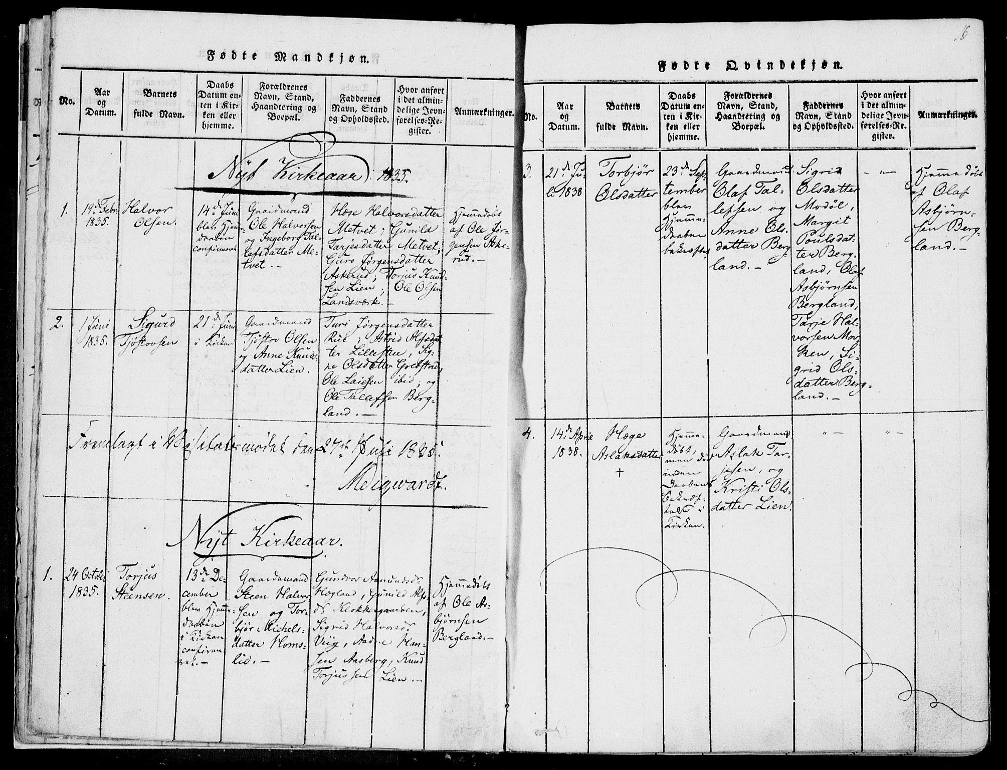 SAKO, Fyresdal kirkebøker, F/Fa/L0004: Ministerialbok nr. I 4, 1815-1854, s. 16