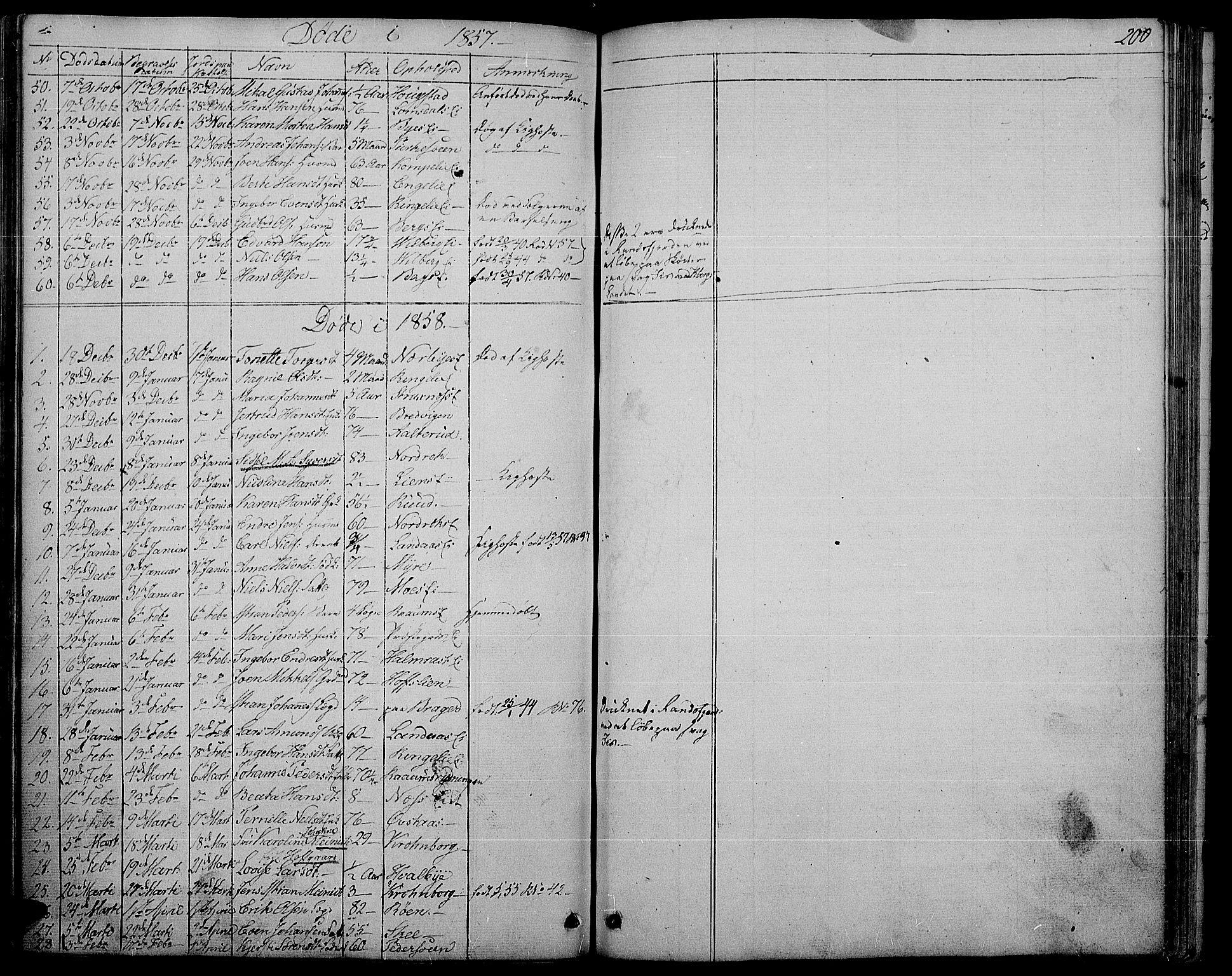 SAH, Søndre Land prestekontor, L/L0001: Klokkerbok nr. 1, 1849-1883, s. 200