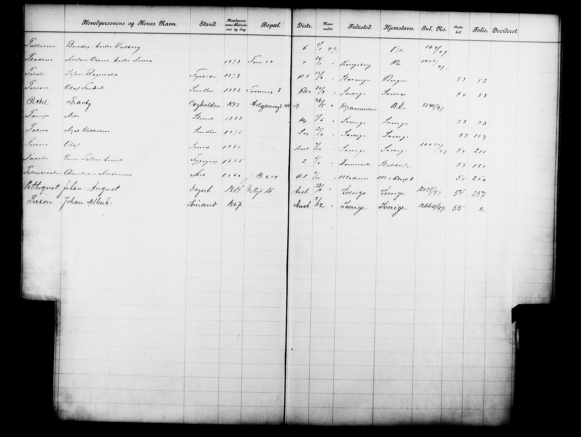 OBA, Fattigvesenet, Fb/L0017: Hjemstavnsregister, 1897, s. 139