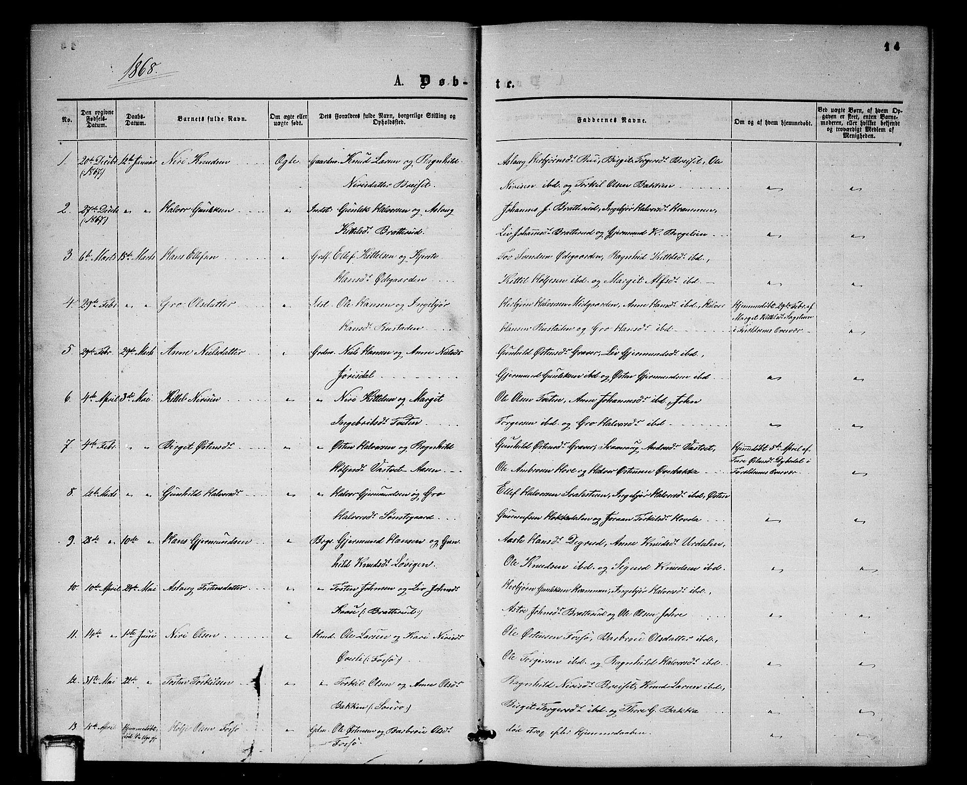 SAKO, Gransherad kirkebøker, G/Gb/L0002: Klokkerbok nr. II 2, 1860-1886, s. 14