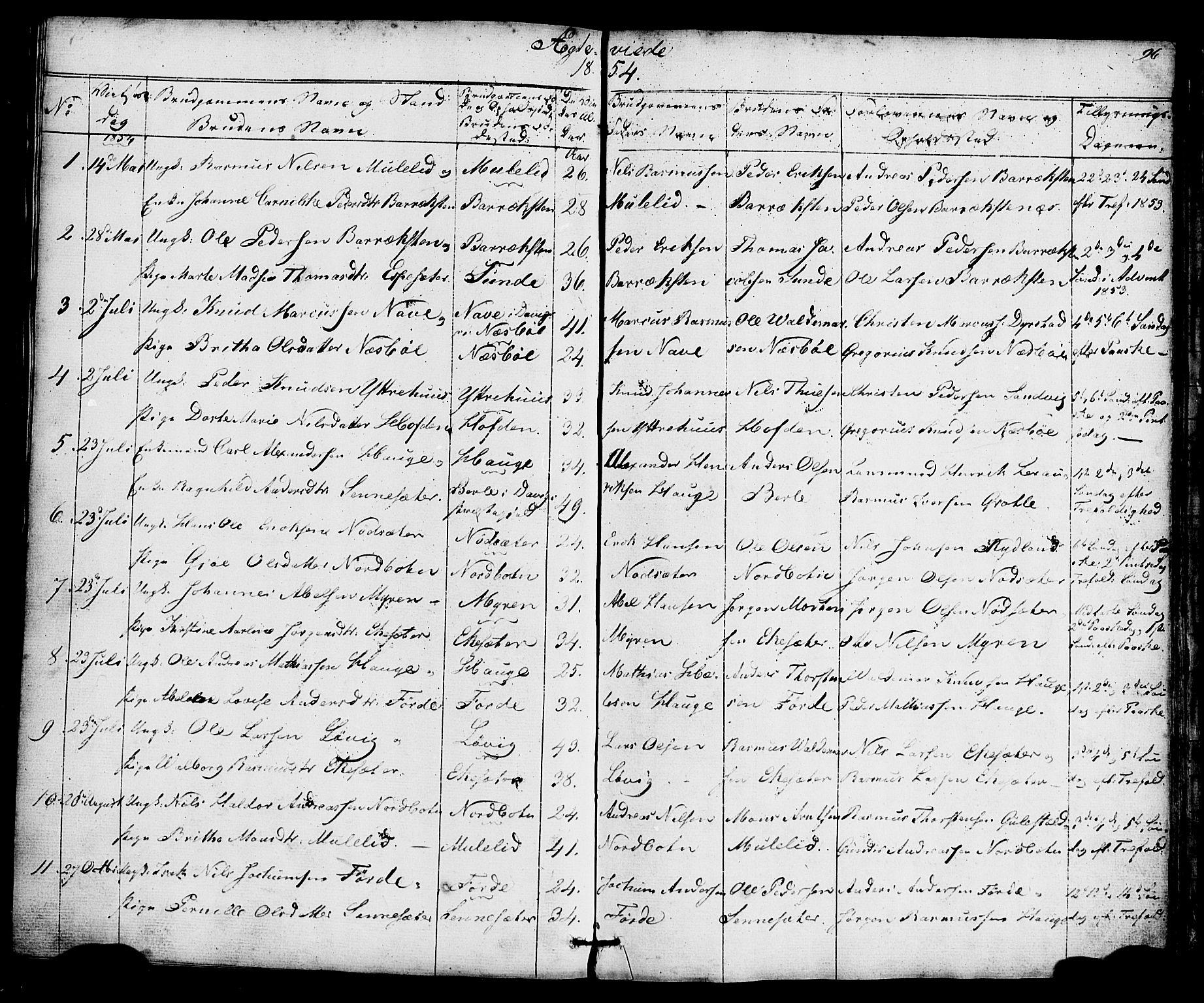 SAB, Bremanger Sokneprestembete, H/Hab: Klokkerbok nr. A 1, 1853-1865, s. 96