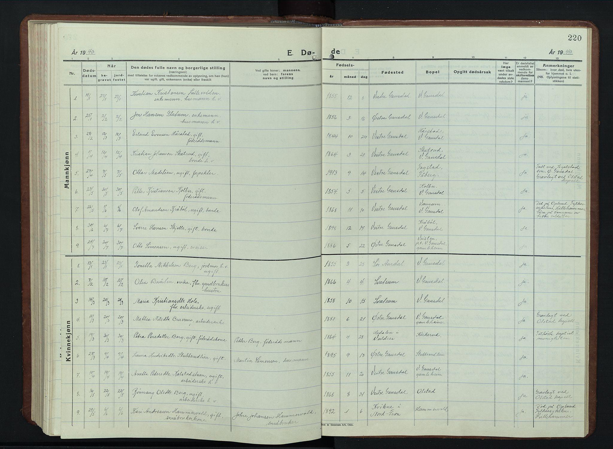 SAH, Vestre Gausdal prestekontor, Klokkerbok nr. 5, 1926-1955, s. 220