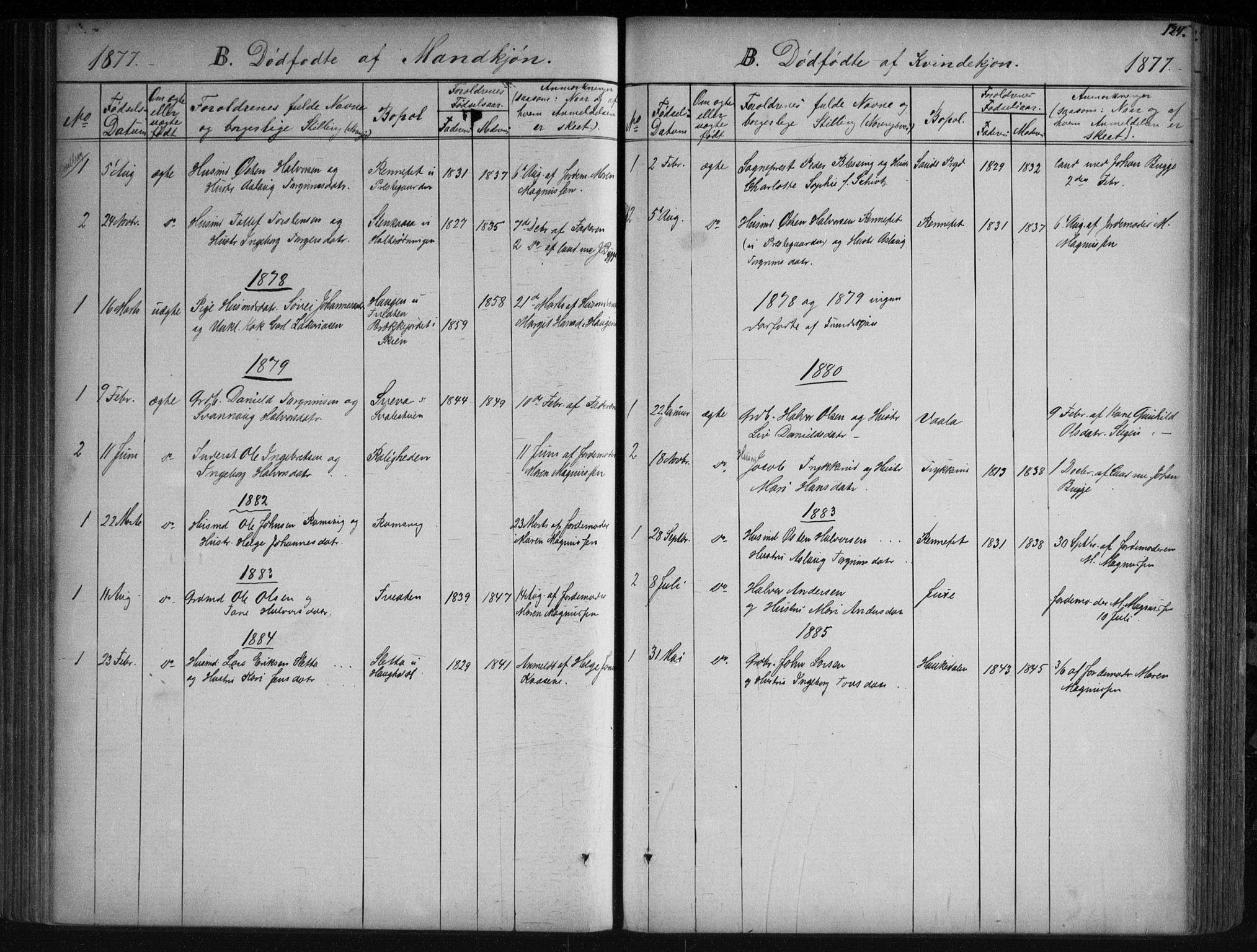 SAKO, Sauherad kirkebøker, G/Ga/L0003: Klokkerbok nr. I 3, 1866-1905, s. 124