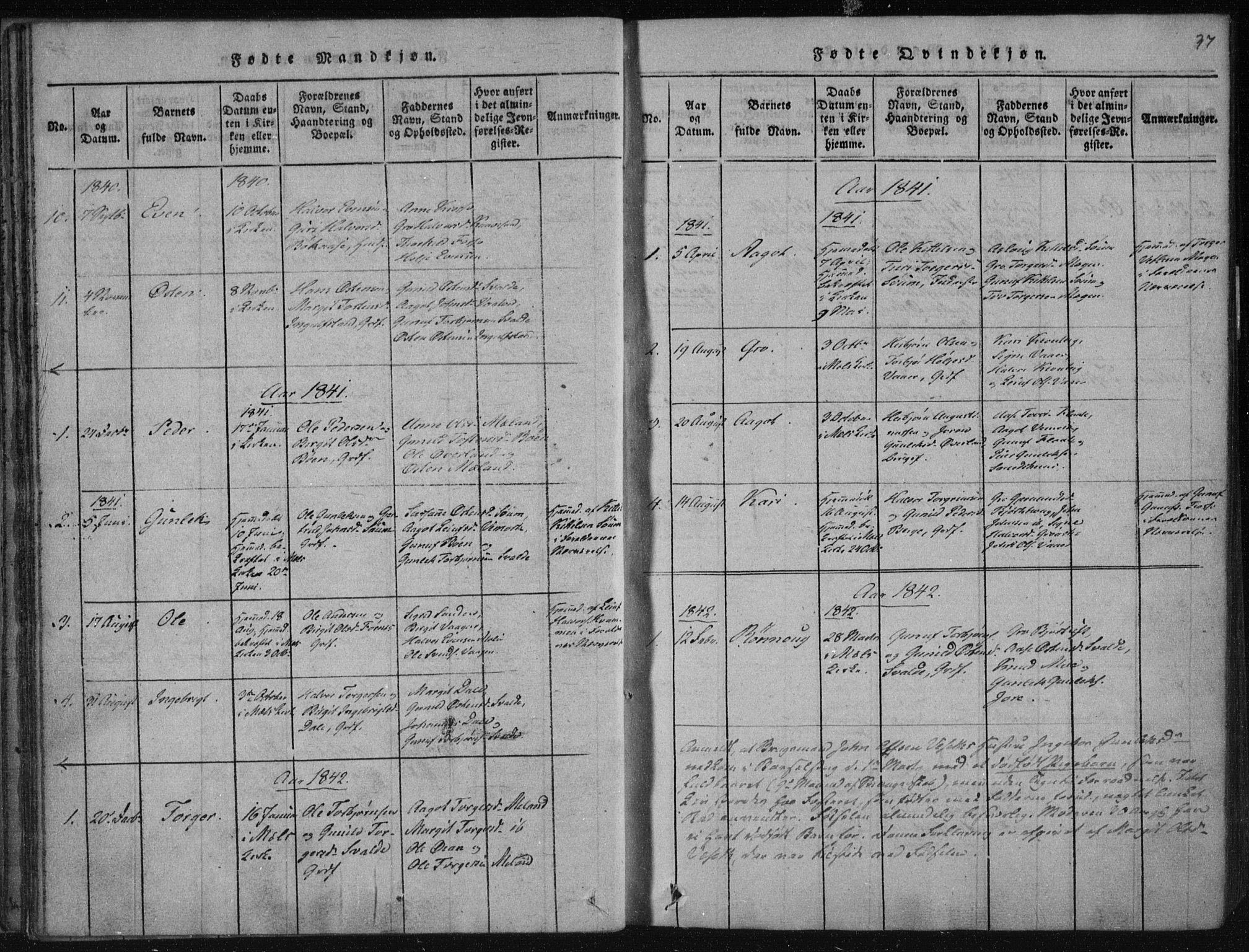 SAKO, Tinn kirkebøker, F/Fc/L0001: Ministerialbok nr. III 1, 1815-1843, s. 37