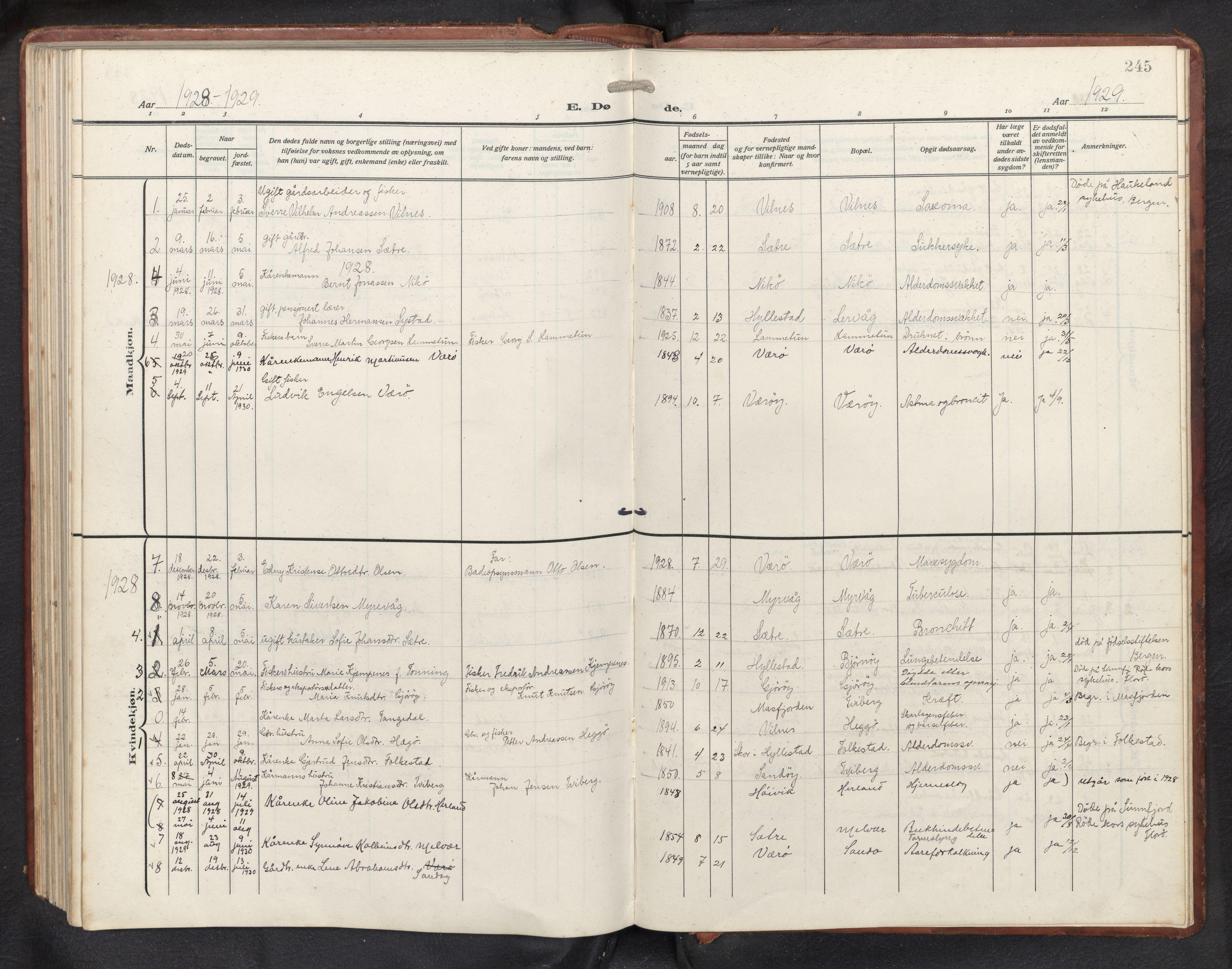 SAB, Askvoll sokneprestembete, H/Hab/Habb/L0002: Klokkerbok nr. B 2, 1910-1947, s. 244b-245a