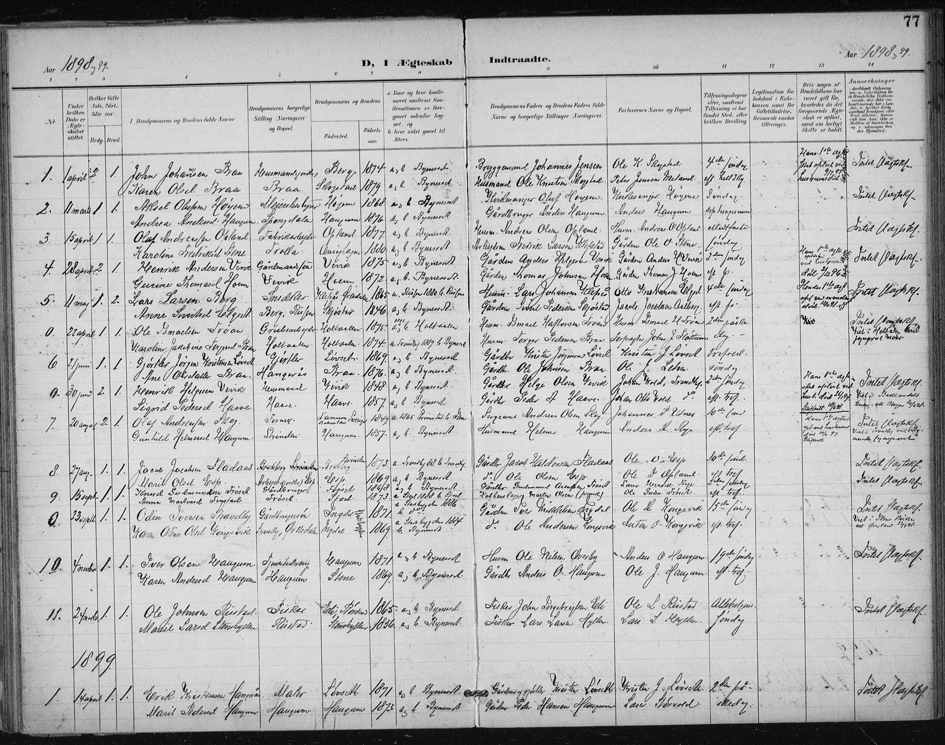SAT, Ministerialprotokoller, klokkerbøker og fødselsregistre - Sør-Trøndelag, 612/L0380: Ministerialbok nr. 612A12, 1898-1907, s. 77