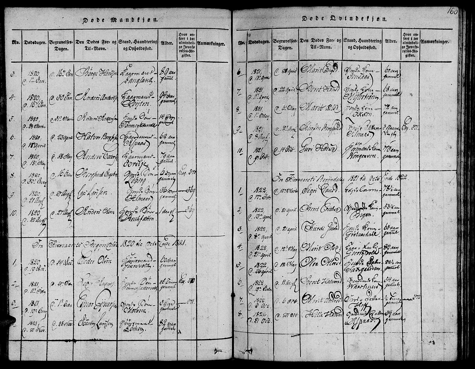 SAT, Ministerialprotokoller, klokkerbøker og fødselsregistre - Sør-Trøndelag, 685/L0956: Ministerialbok nr. 685A03 /3, 1817-1829, s. 160