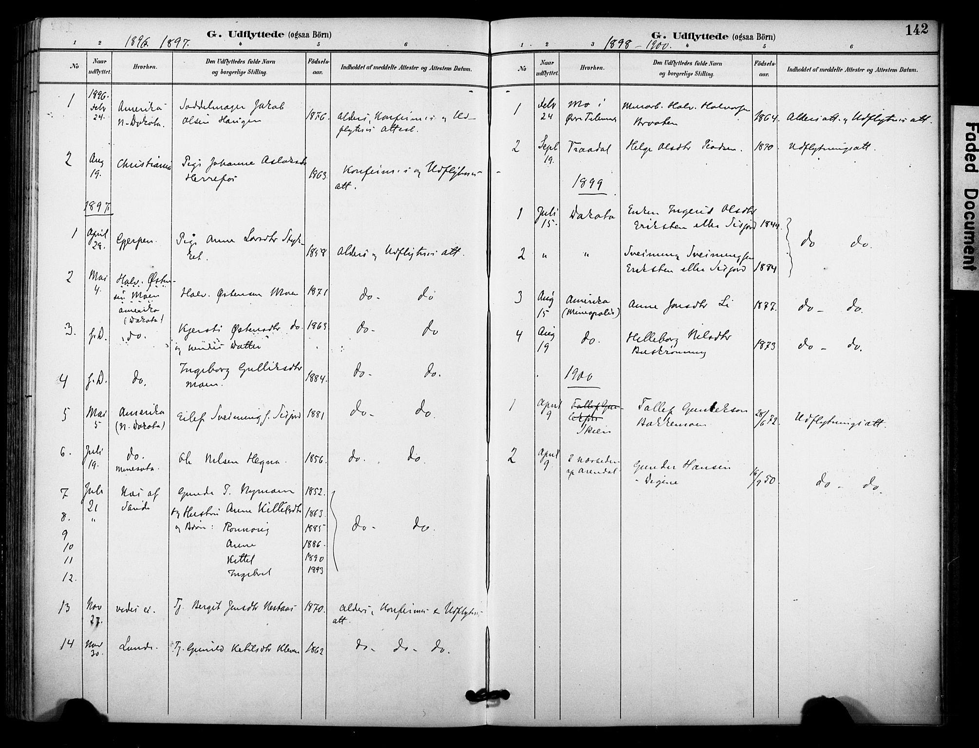 SAKO, Bø kirkebøker, F/Fa/L0011: Ministerialbok nr. 11, 1892-1900, s. 142
