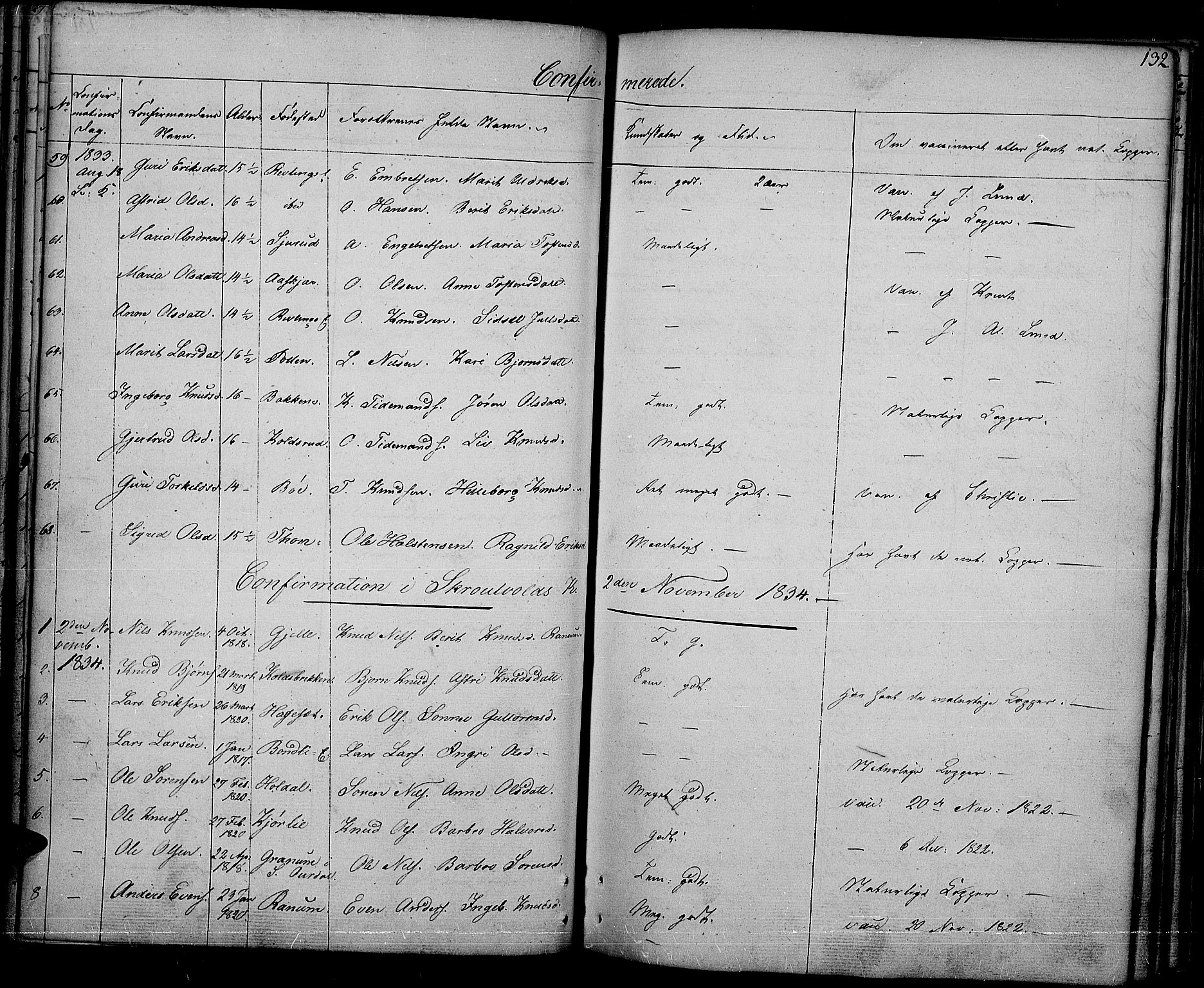 SAH, Nord-Aurdal prestekontor, Ministerialbok nr. 3, 1828-1841, s. 132