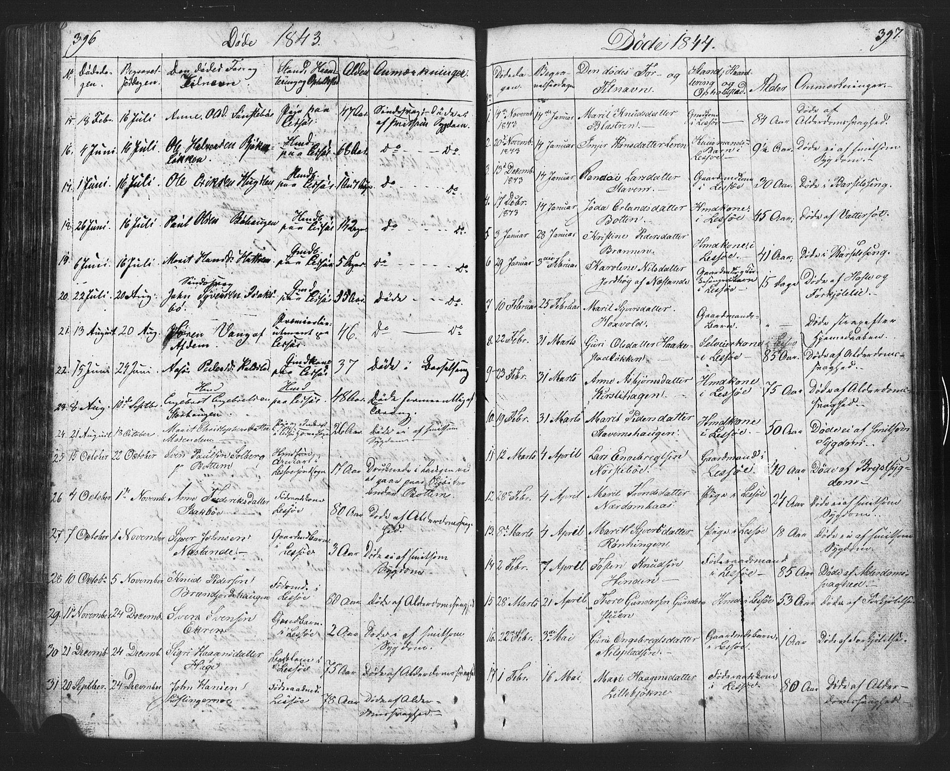 SAH, Lesja prestekontor, Klokkerbok nr. 2, 1832-1850, s. 396-397