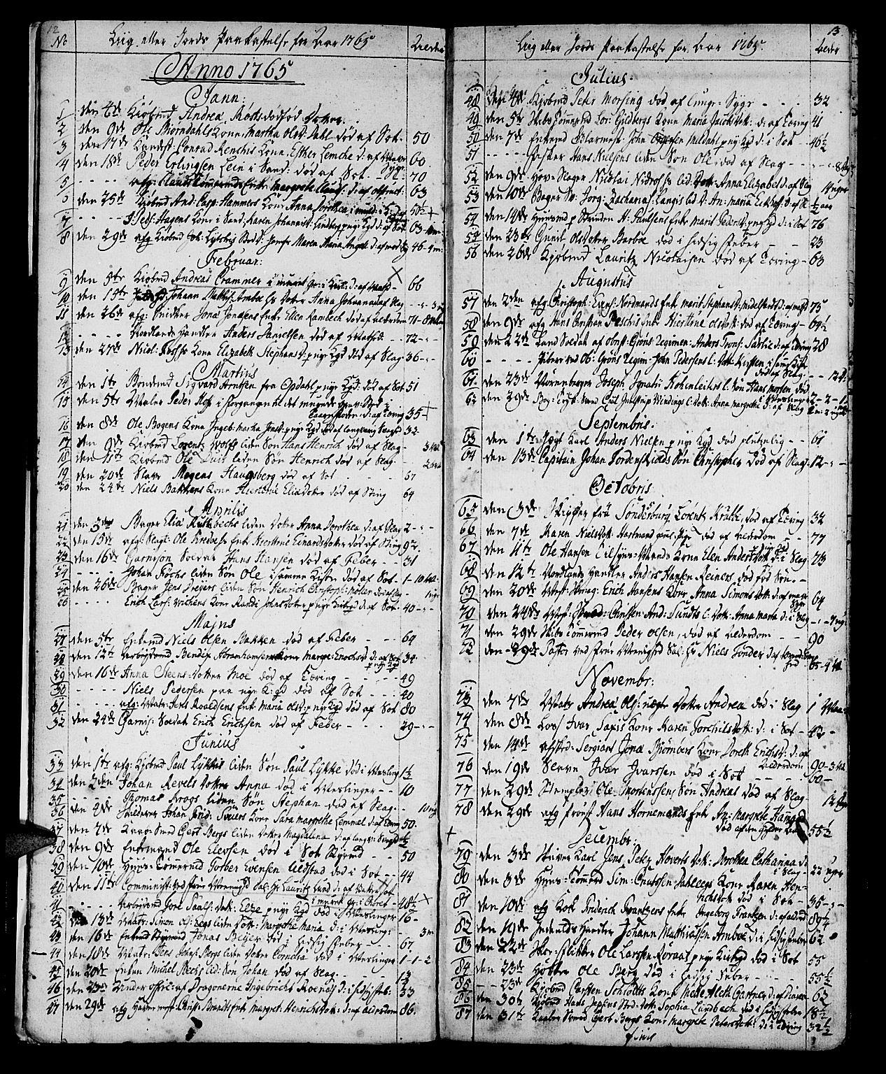 SAT, Ministerialprotokoller, klokkerbøker og fødselsregistre - Sør-Trøndelag, 602/L0134: Klokkerbok nr. 602C02, 1759-1812, s. 12-13