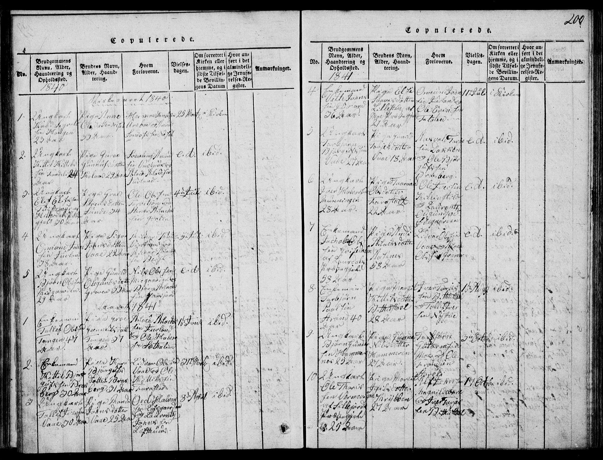 SAKO, Rauland kirkebøker, G/Ga/L0001: Klokkerbok nr. I 1, 1814-1843, s. 200