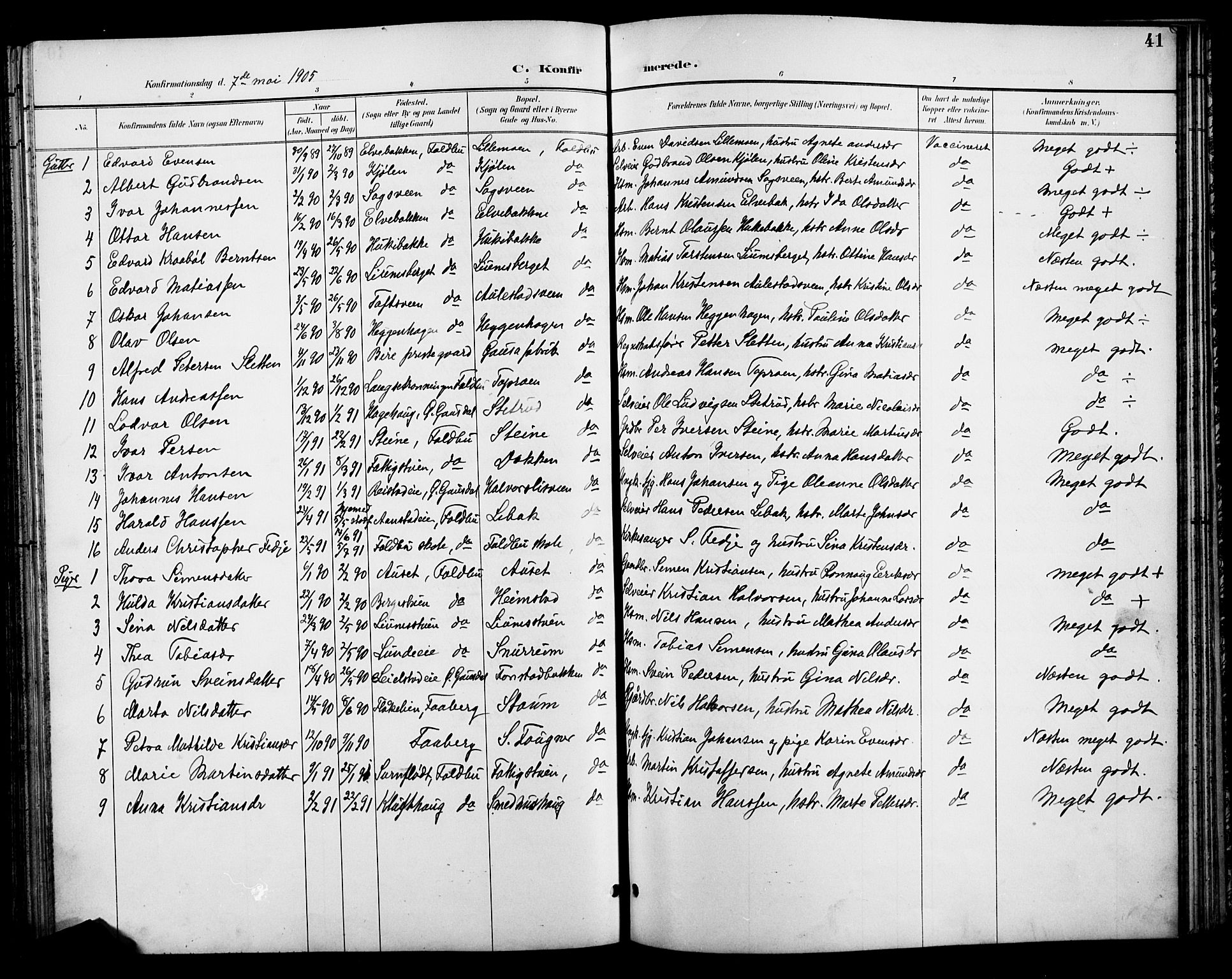 SAH, Østre Gausdal prestekontor, Klokkerbok nr. 3, 1894-1915, s. 41
