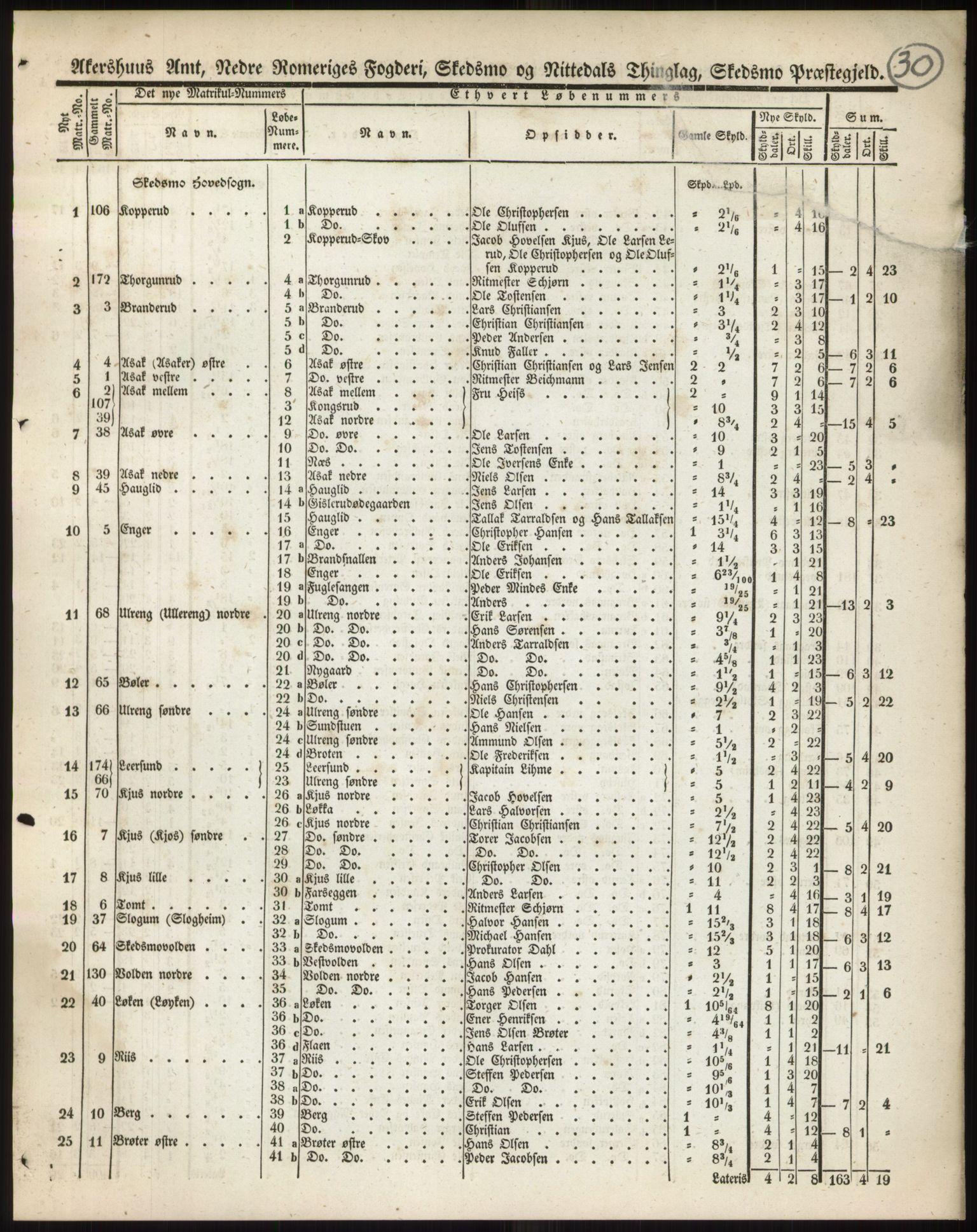 PUBL, Andre publikasjoner, -/Bind 2: Akershus amt, 1838, s. 51
