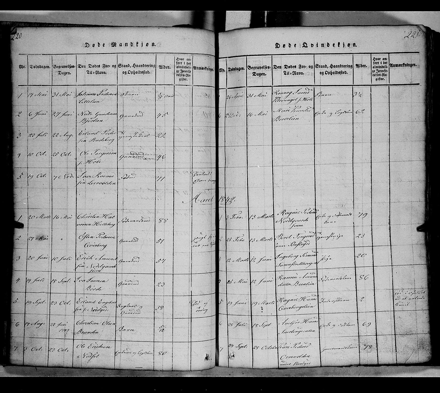 SAH, Gausdal prestekontor, Klokkerbok nr. 2, 1818-1874, s. 220-221