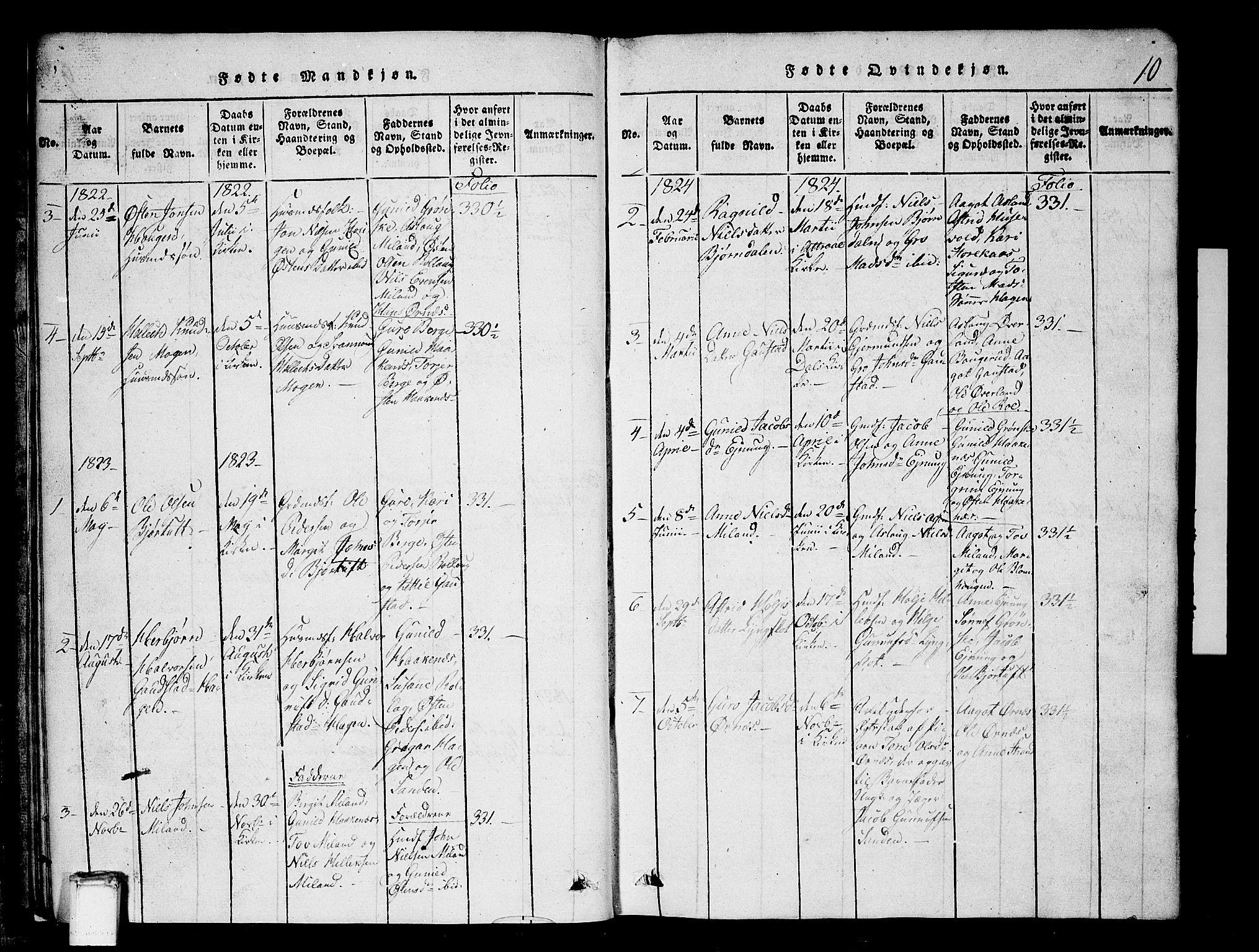 SAKO, Tinn kirkebøker, G/Gb/L0001: Klokkerbok nr. II 1 /1, 1815-1850, s. 10