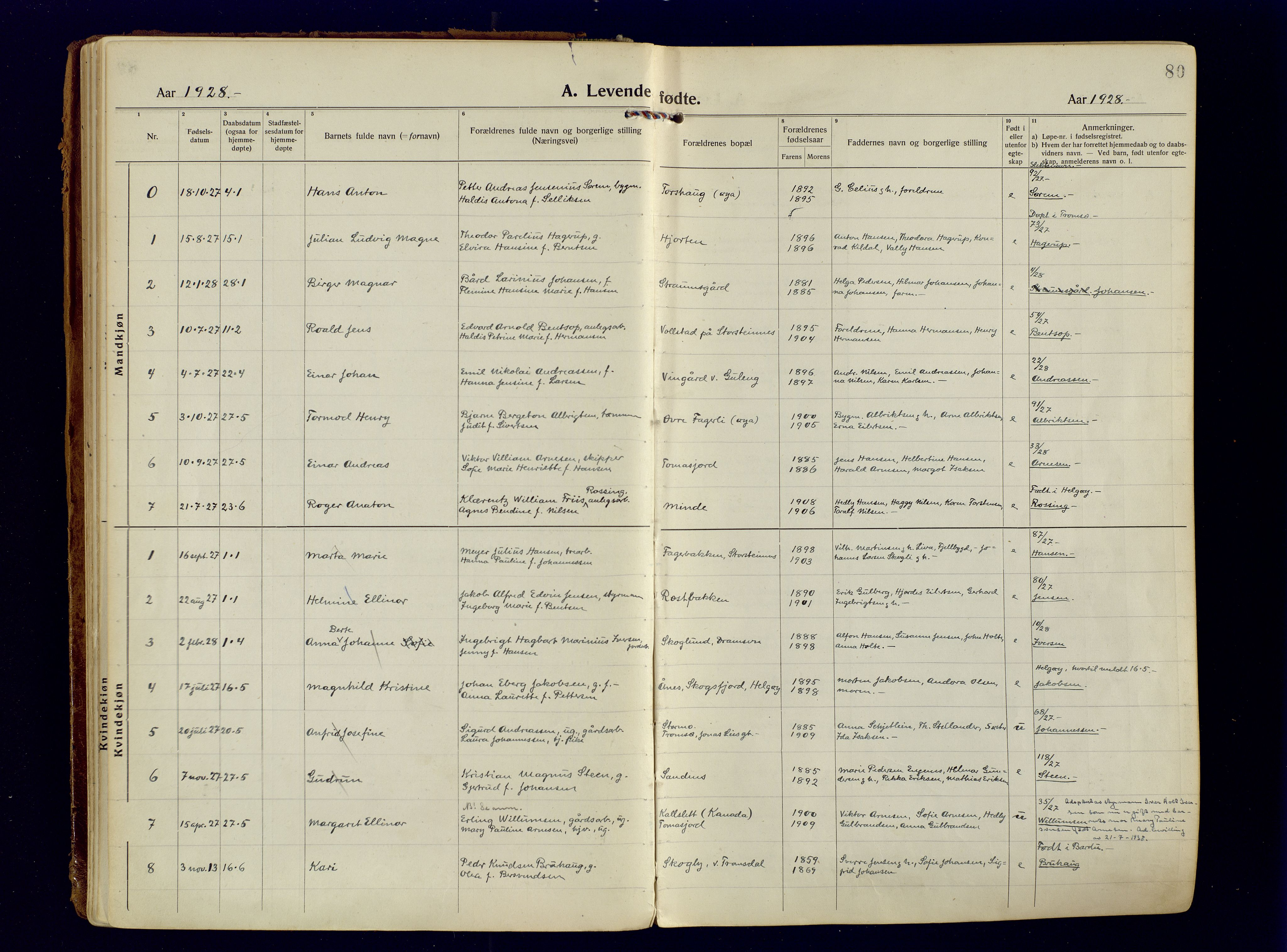 SATØ, Tromsøysund sokneprestkontor, G/Ga: Ministerialbok nr. 9, 1922-1934, s. 80