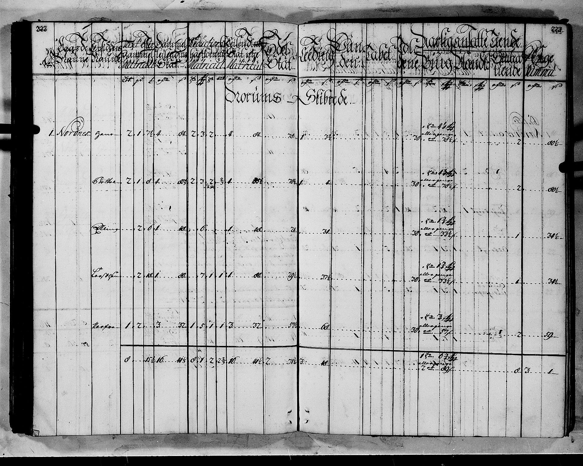 RA, Rentekammeret inntil 1814, Realistisk ordnet avdeling, N/Nb/Nbf/L0144: Indre Sogn matrikkelprotokoll, 1723, s. 222-223