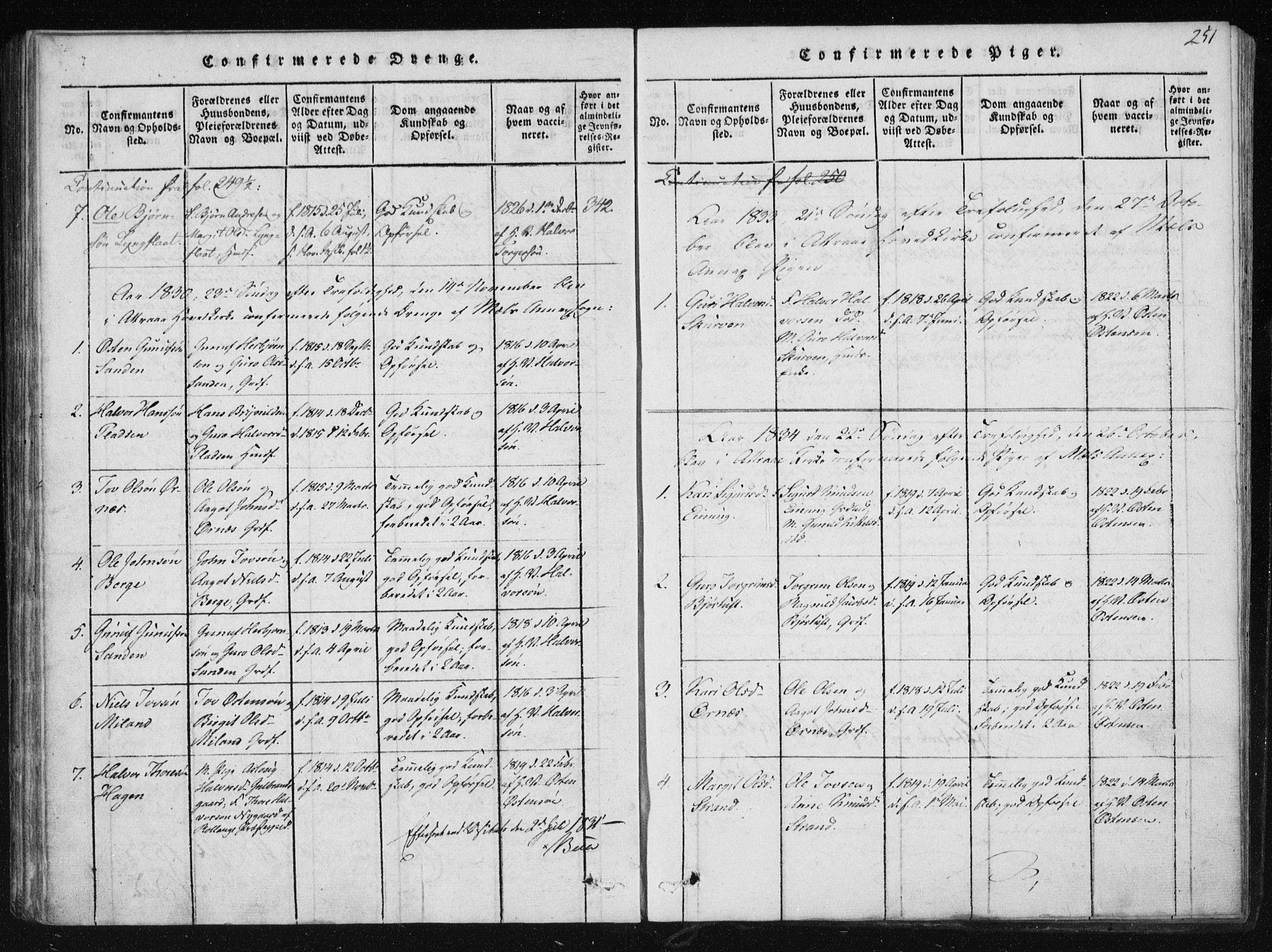SAKO, Tinn kirkebøker, F/Fb/L0001: Ministerialbok nr. II 1, 1815-1843, s. 251