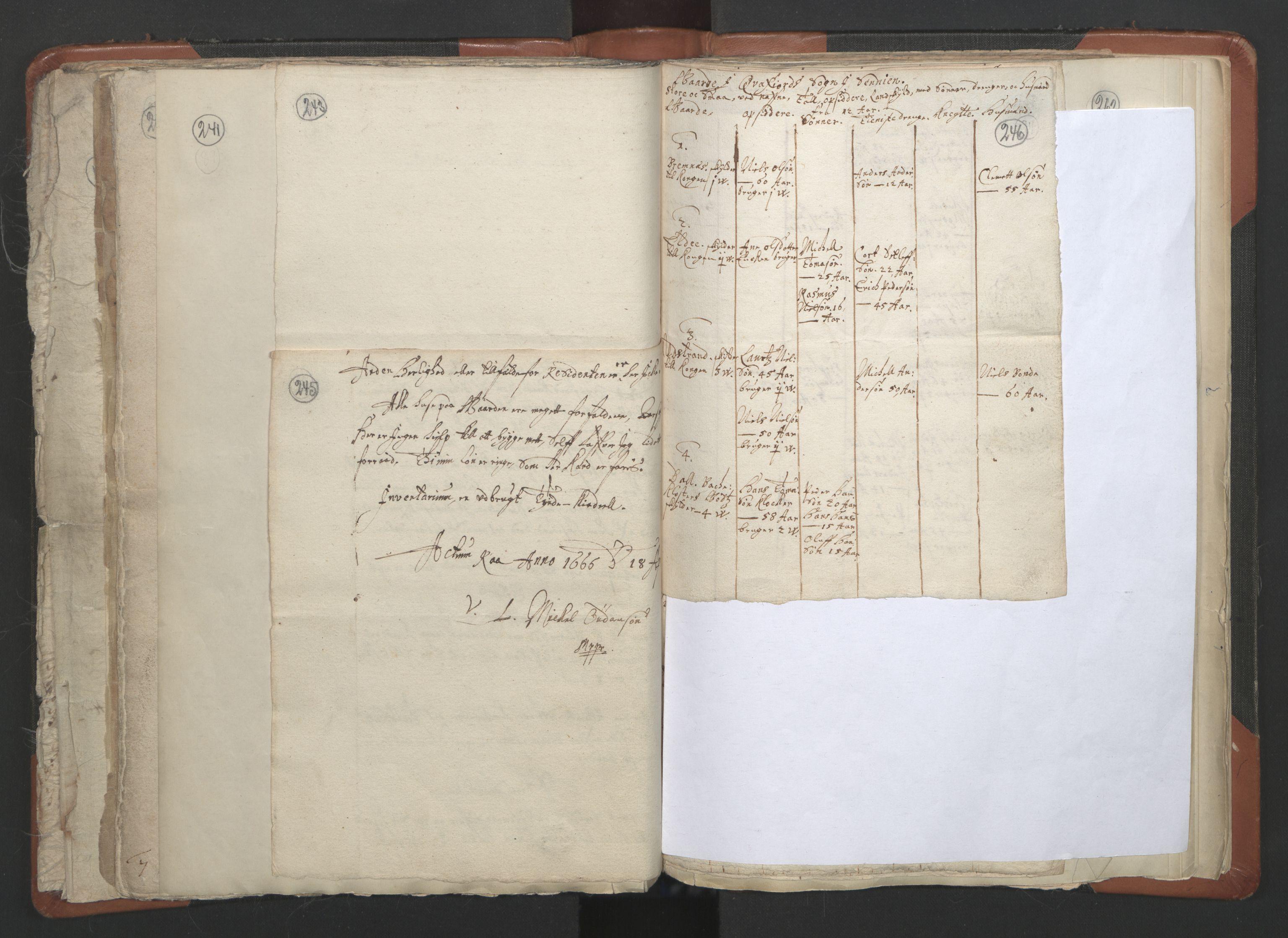 RA, Sogneprestenes manntall 1664-1666, nr. 36: Lofoten og Vesterålen prosti, Senja prosti og Troms prosti, 1664-1666, s. 245-246
