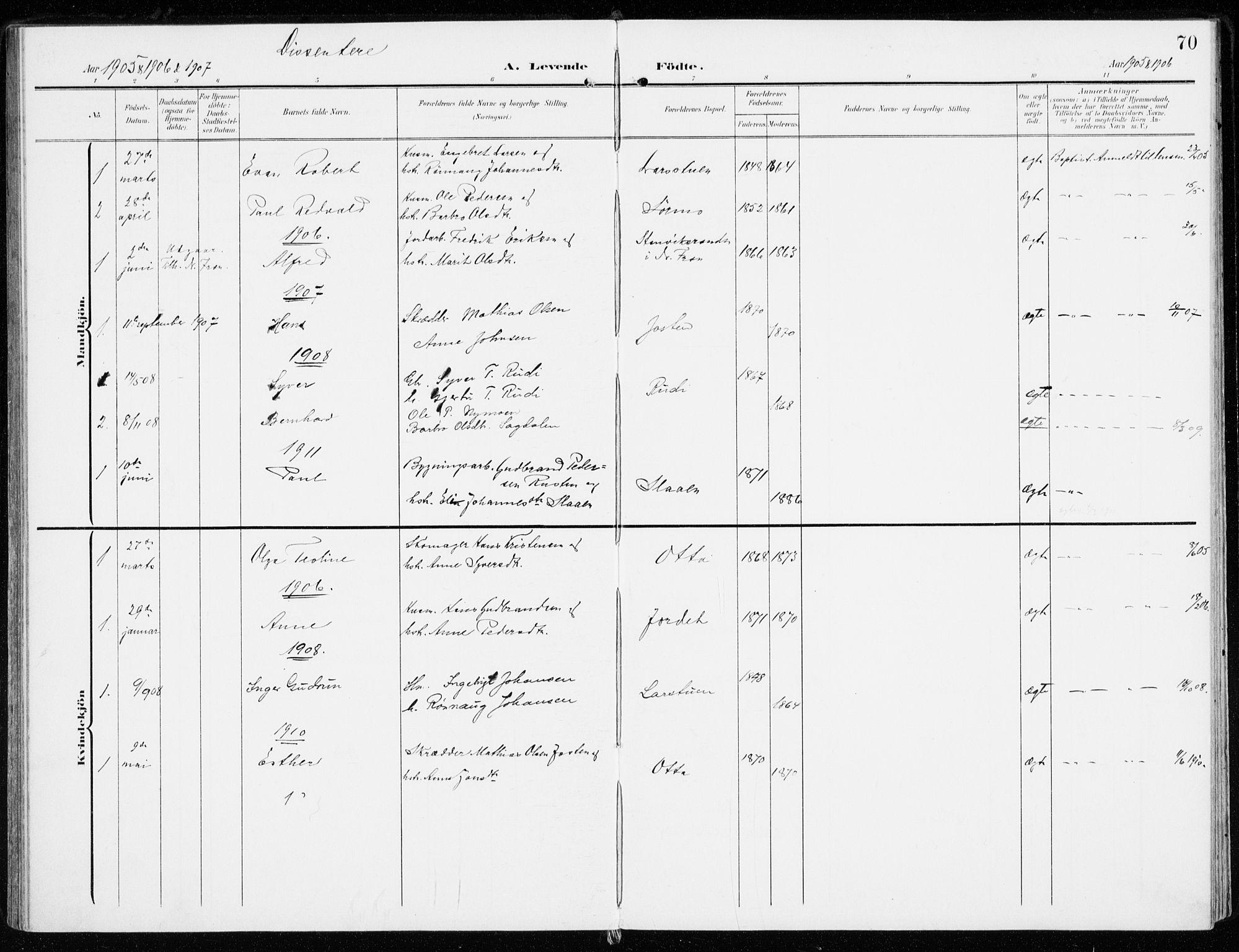 SAH, Sel prestekontor, Ministerialbok nr. 2, 1905-1919, s. 70