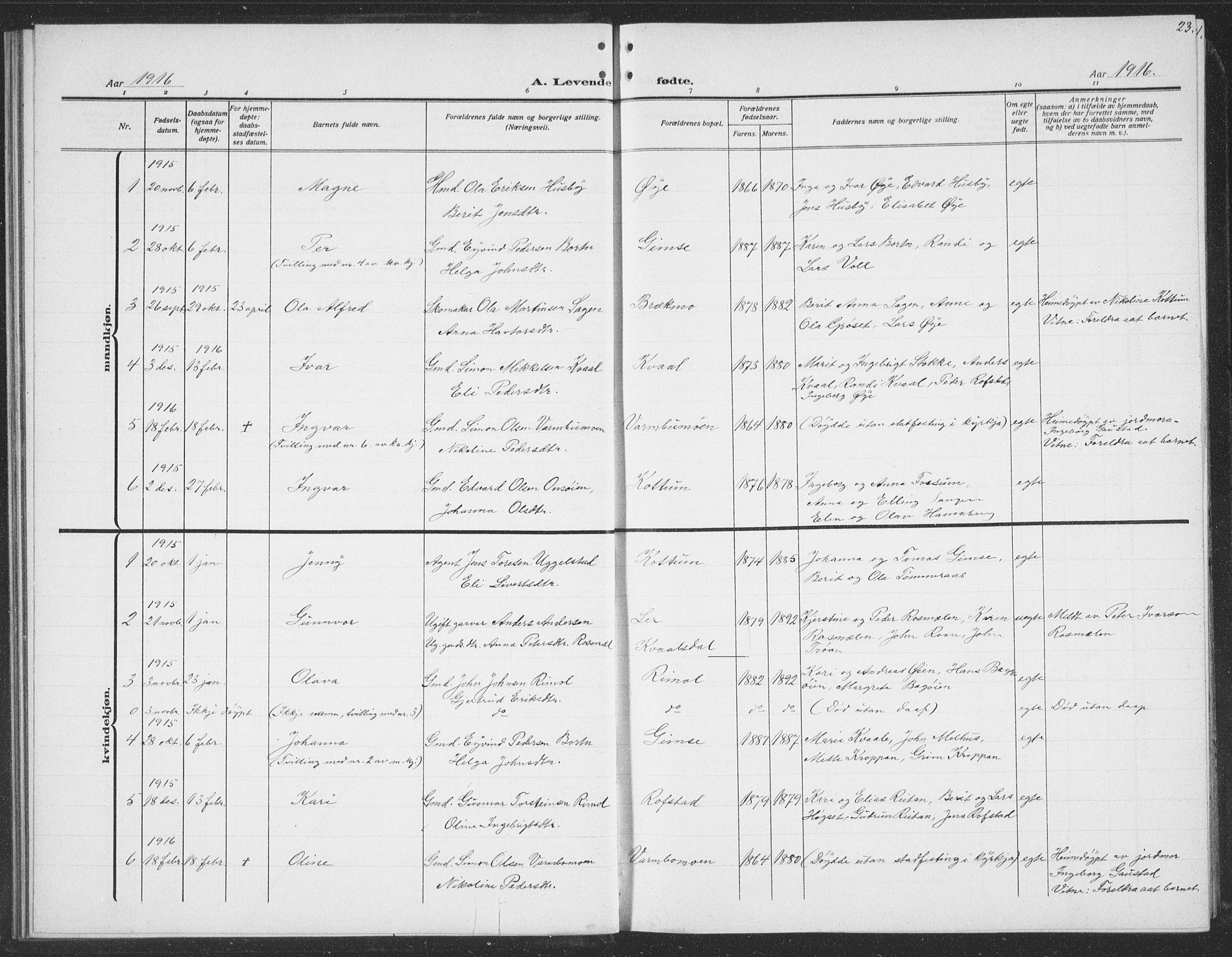 SAT, Ministerialprotokoller, klokkerbøker og fødselsregistre - Sør-Trøndelag, 691/L1095: Klokkerbok nr. 691C06, 1912-1933, s. 23