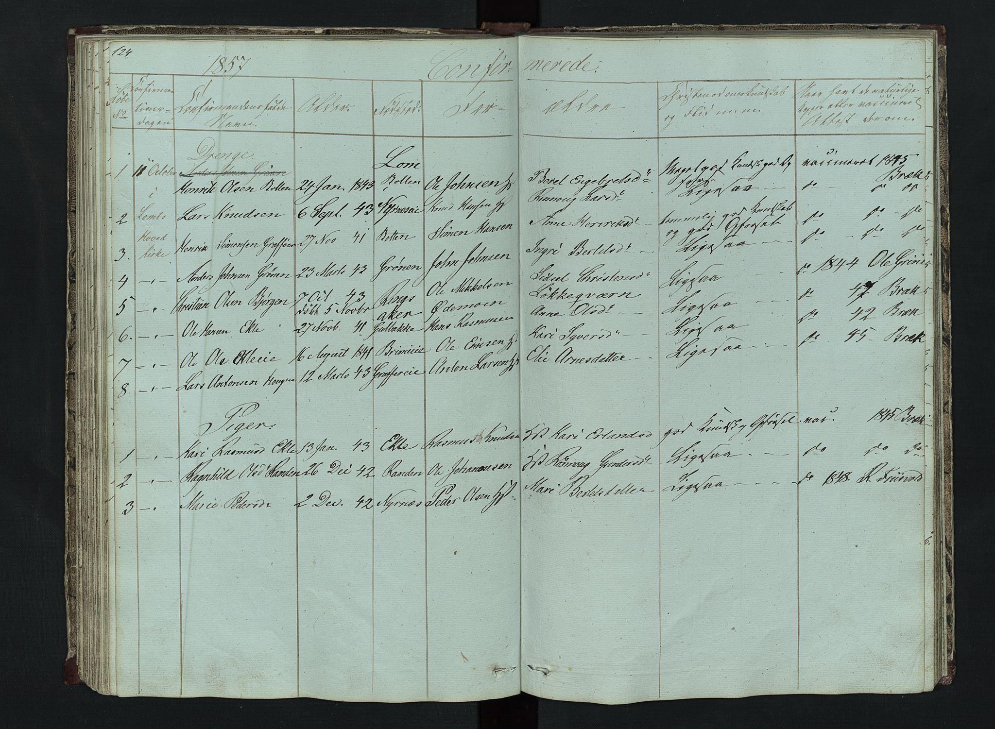 SAH, Lom prestekontor, L/L0014: Klokkerbok nr. 14, 1845-1876, s. 124-125