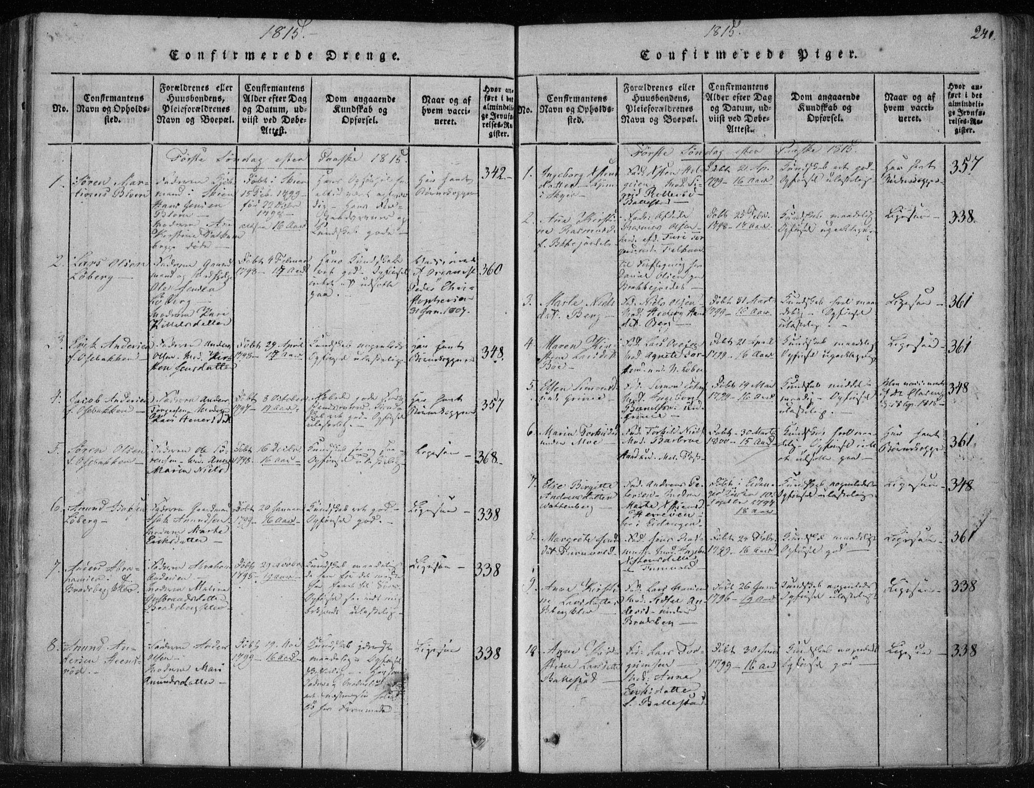 SAKO, Gjerpen kirkebøker, F/Fa/L0004: Ministerialbok nr. 4, 1814-1823, s. 241
