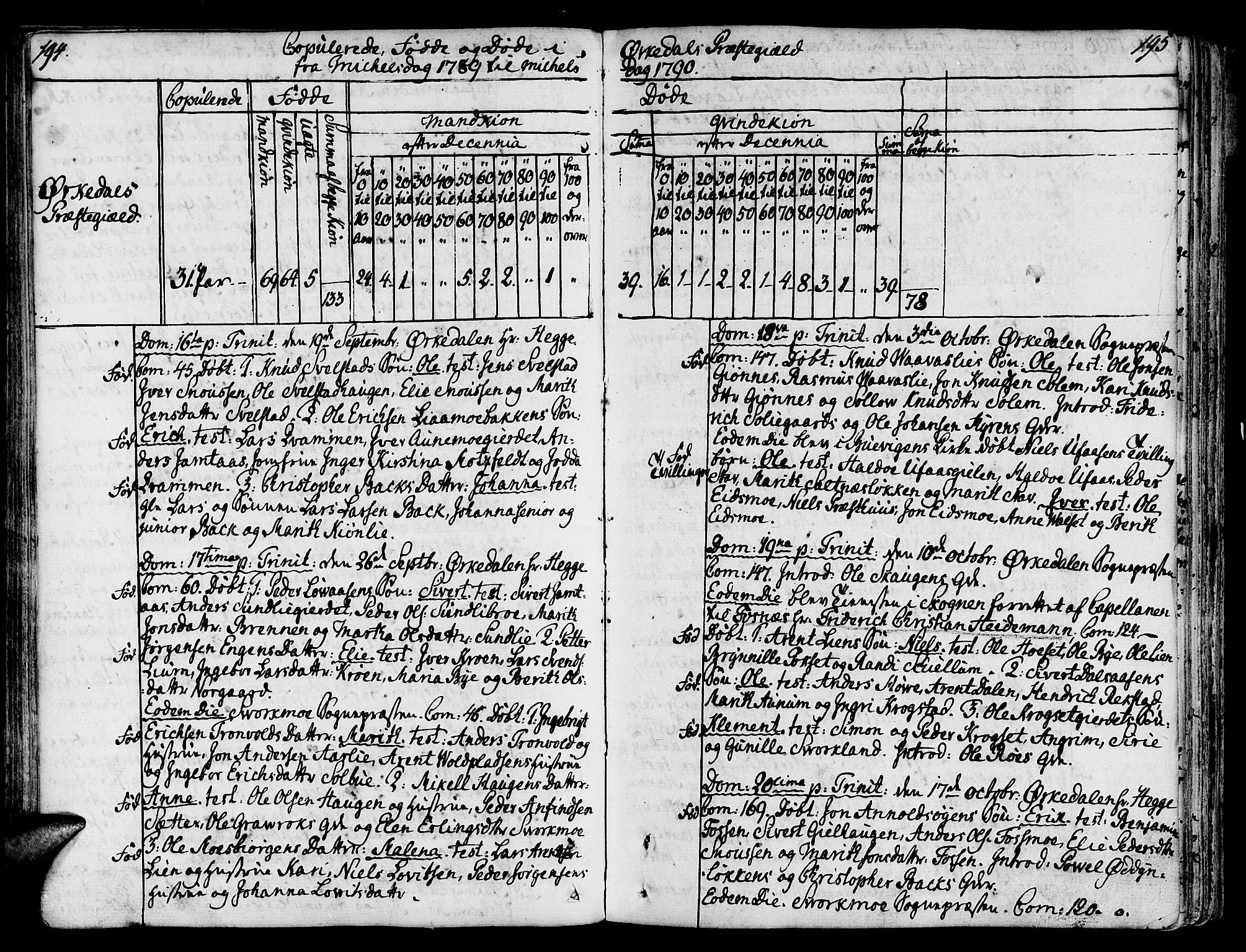 SAT, Ministerialprotokoller, klokkerbøker og fødselsregistre - Sør-Trøndelag, 668/L0802: Ministerialbok nr. 668A02, 1776-1799, s. 194-195