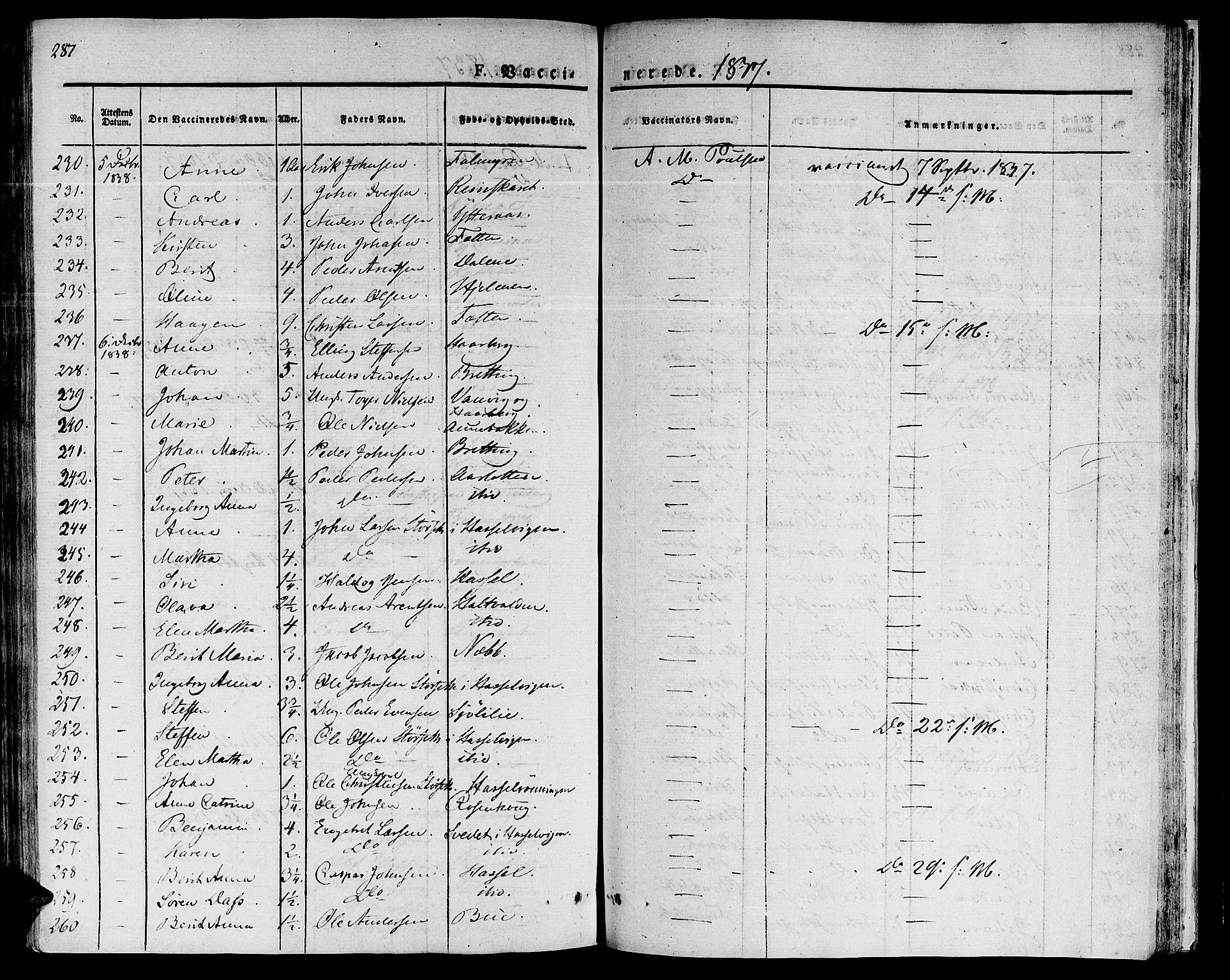 SAT, Ministerialprotokoller, klokkerbøker og fødselsregistre - Sør-Trøndelag, 646/L0609: Ministerialbok nr. 646A07, 1826-1838, s. 287