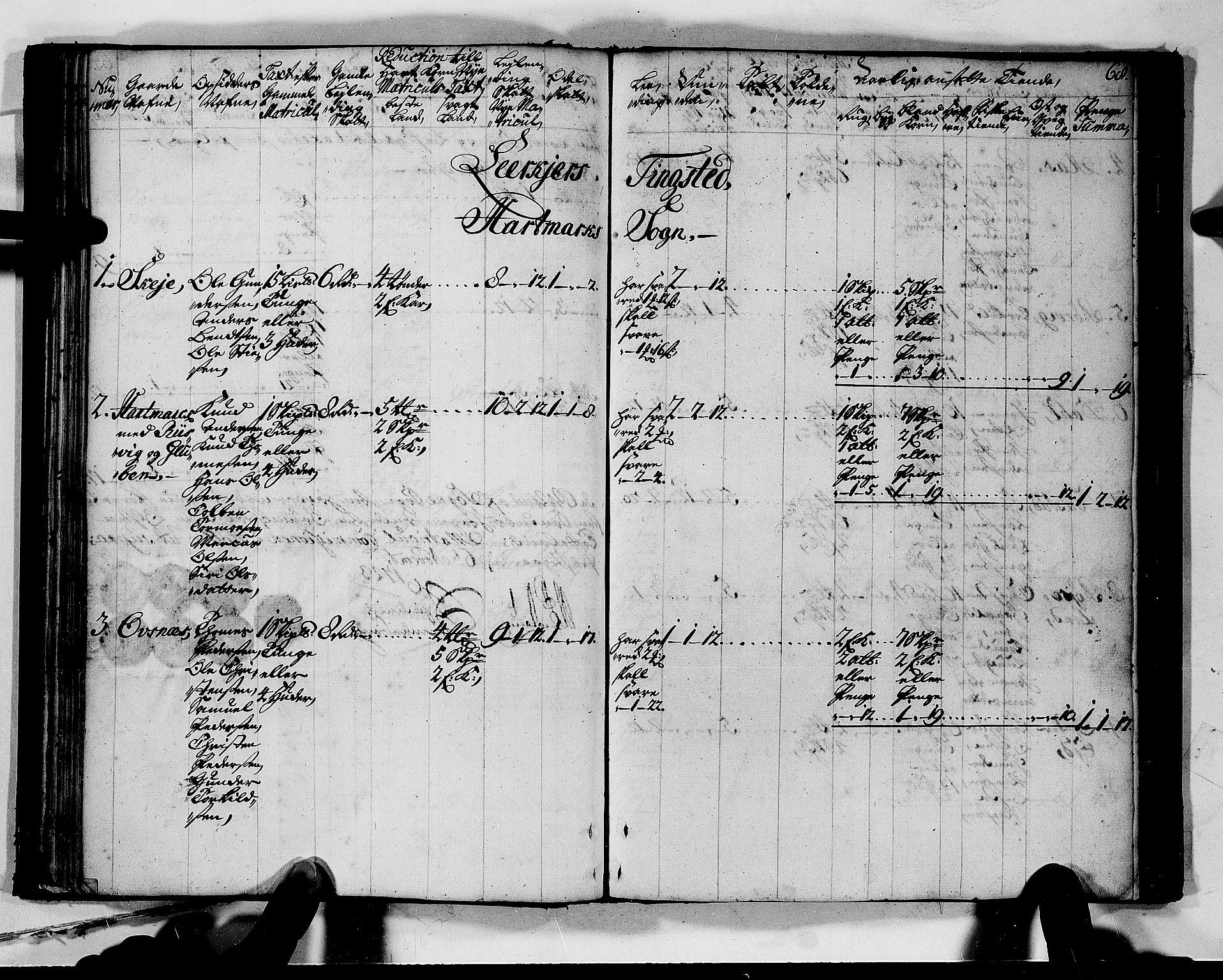 RA, Rentekammeret inntil 1814, Realistisk ordnet avdeling, N/Nb/Nbf/L0128: Mandal matrikkelprotokoll, 1723, s. 67b-68a