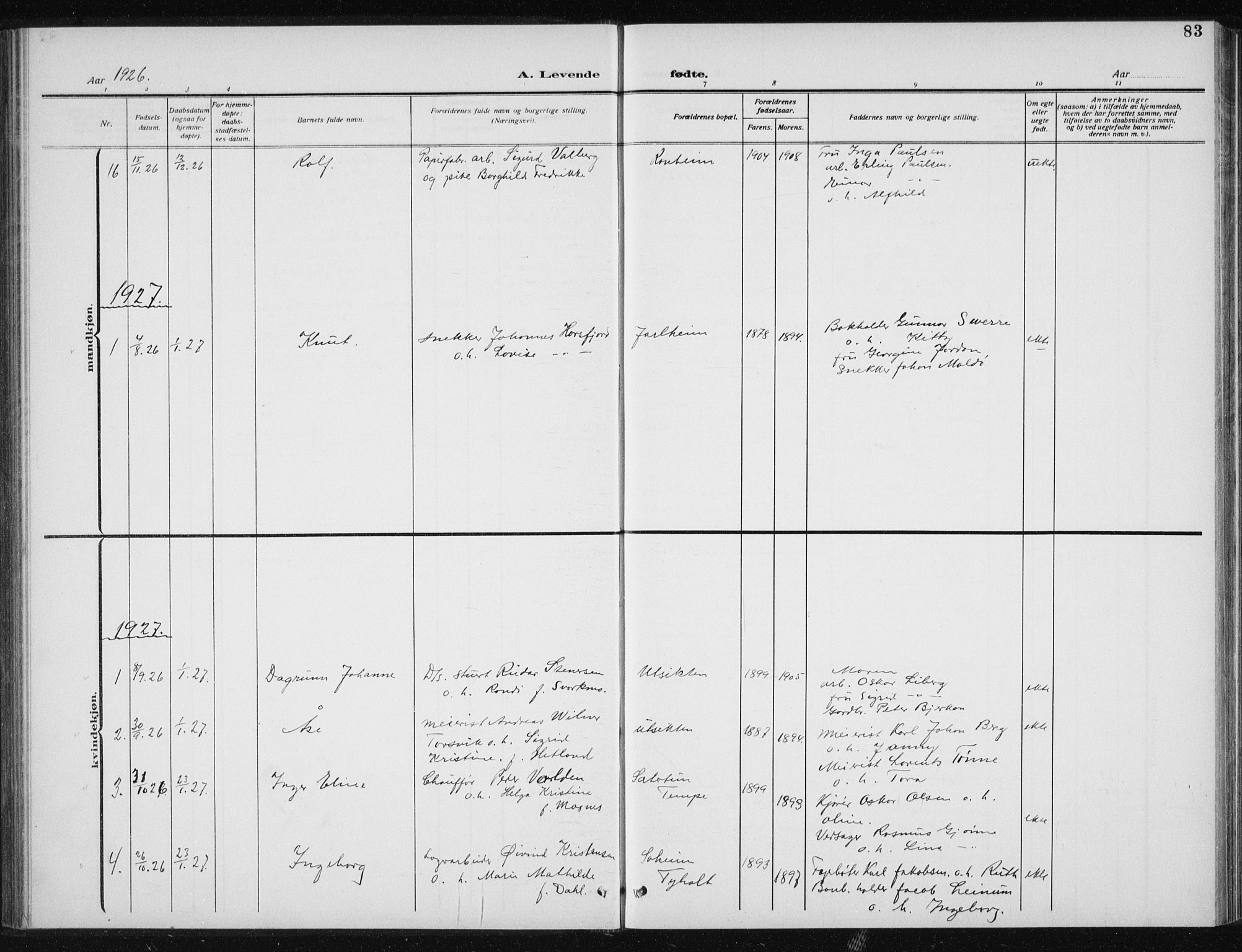 SAT, Ministerialprotokoller, klokkerbøker og fødselsregistre - Sør-Trøndelag, 606/L0314: Klokkerbok nr. 606C10, 1911-1937, s. 83