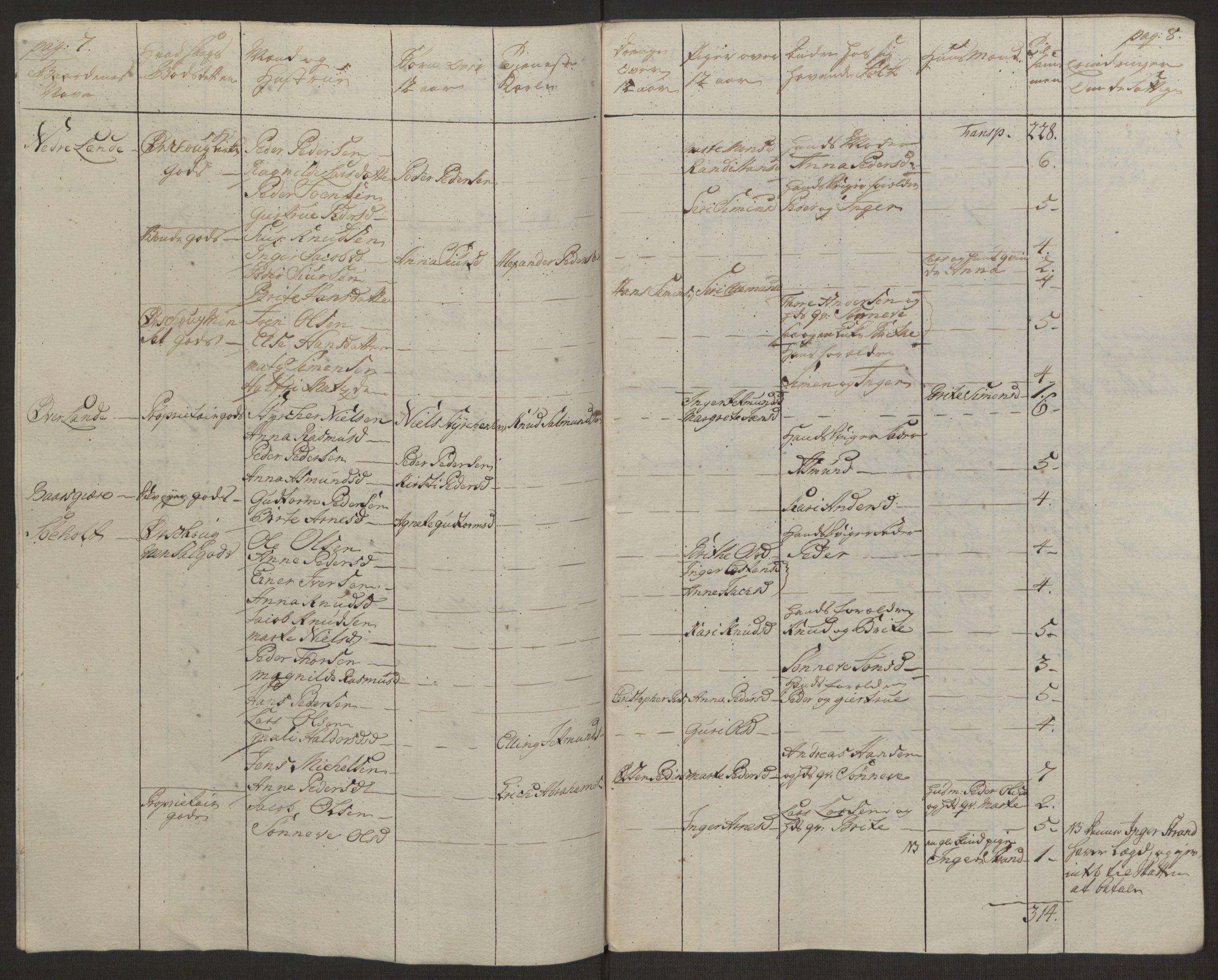 RA, Rentekammeret inntil 1814, Realistisk ordnet avdeling, Ol/L0019: [Gg 10]: Ekstraskatten, 23.09.1762. Sunnmøre, 1762-1763, s. 132