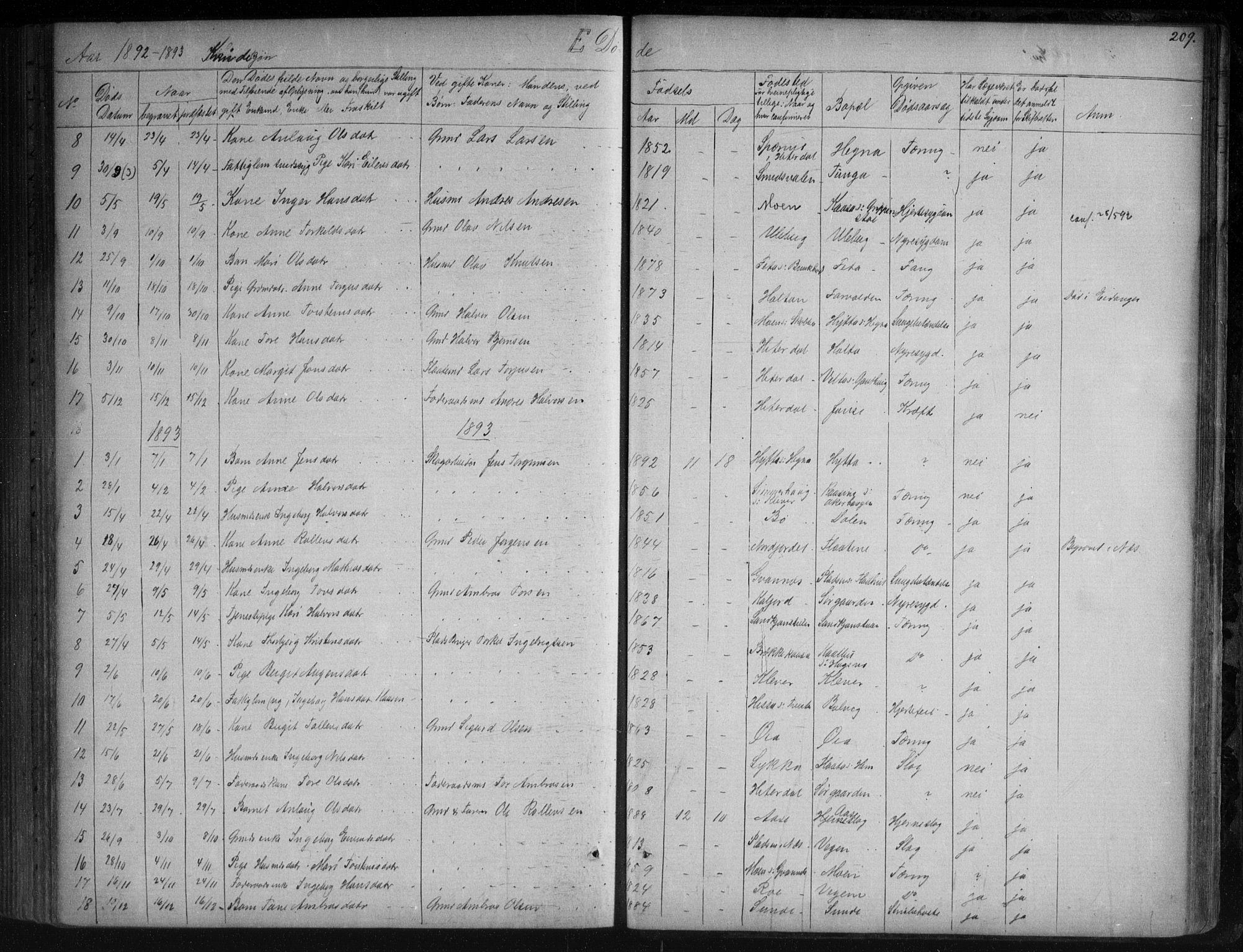 SAKO, Sauherad kirkebøker, G/Ga/L0003: Klokkerbok nr. I 3, 1866-1905, s. 209