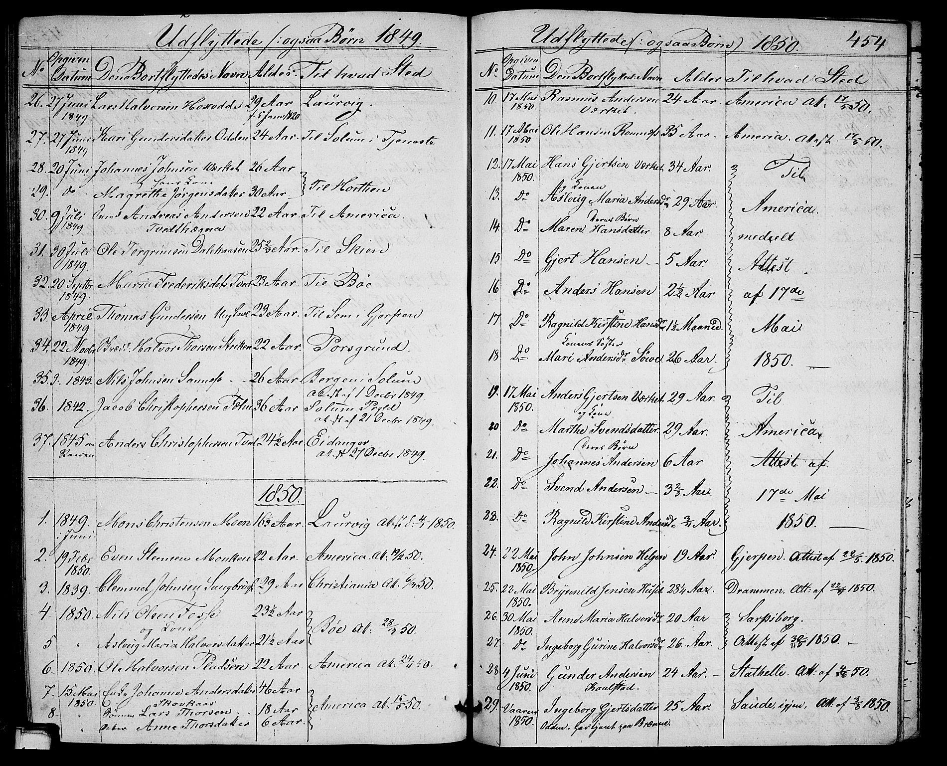 SAKO, Holla kirkebøker, G/Ga/L0003: Klokkerbok nr. I 3, 1849-1866, s. 454