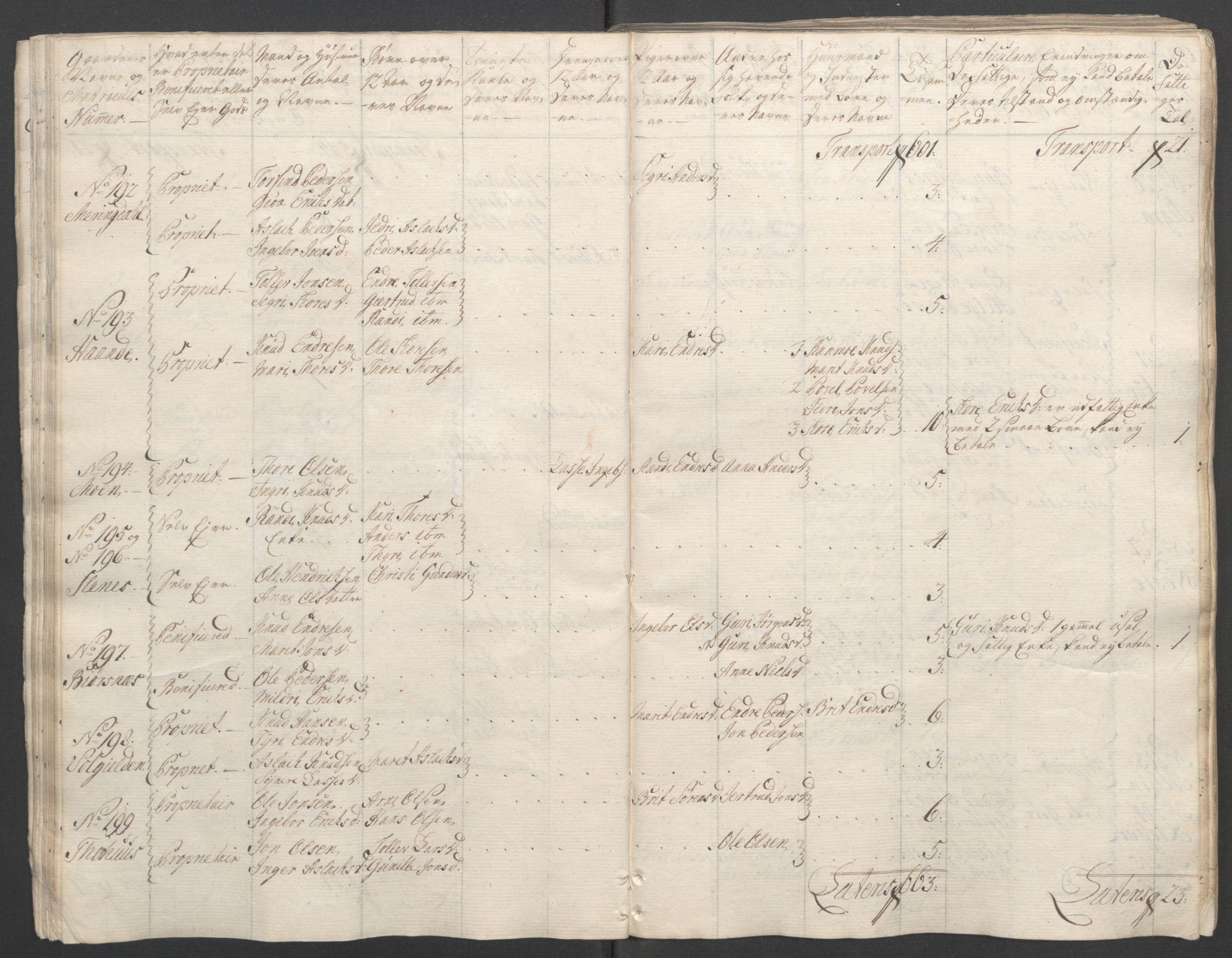 RA, Rentekammeret inntil 1814, Reviderte regnskaper, Fogderegnskap, R55/L3730: Ekstraskatten Romsdal, 1762-1763, s. 35