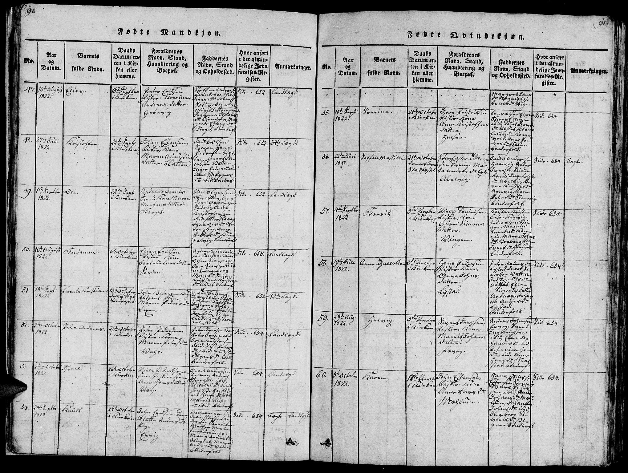 SAT, Ministerialprotokoller, klokkerbøker og fødselsregistre - Sør-Trøndelag, 659/L0744: Klokkerbok nr. 659C01, 1818-1825, s. 90-91
